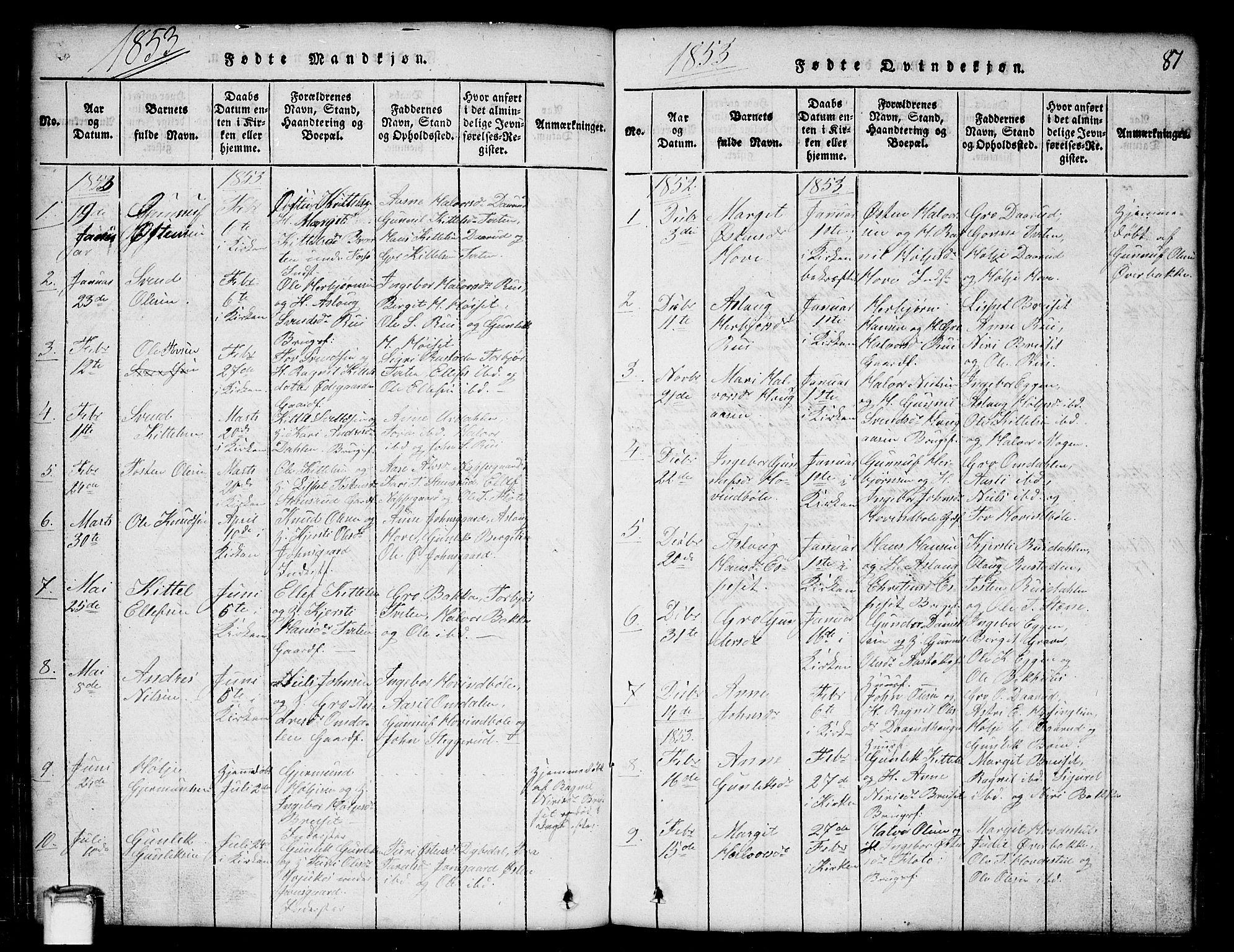 SAKO, Gransherad kirkebøker, G/Gb/L0001: Klokkerbok nr. II 1, 1815-1860, s. 81