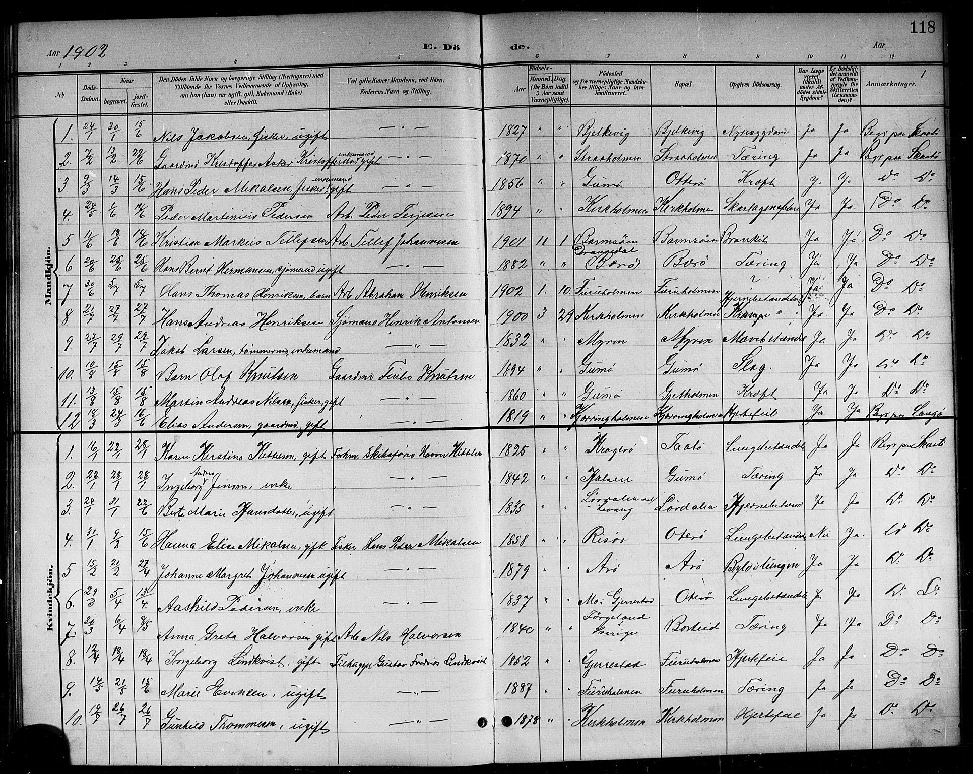 SAKO, Skåtøy kirkebøker, G/Ga/L0004: Klokkerbok nr. I 4, 1898-1916, s. 118