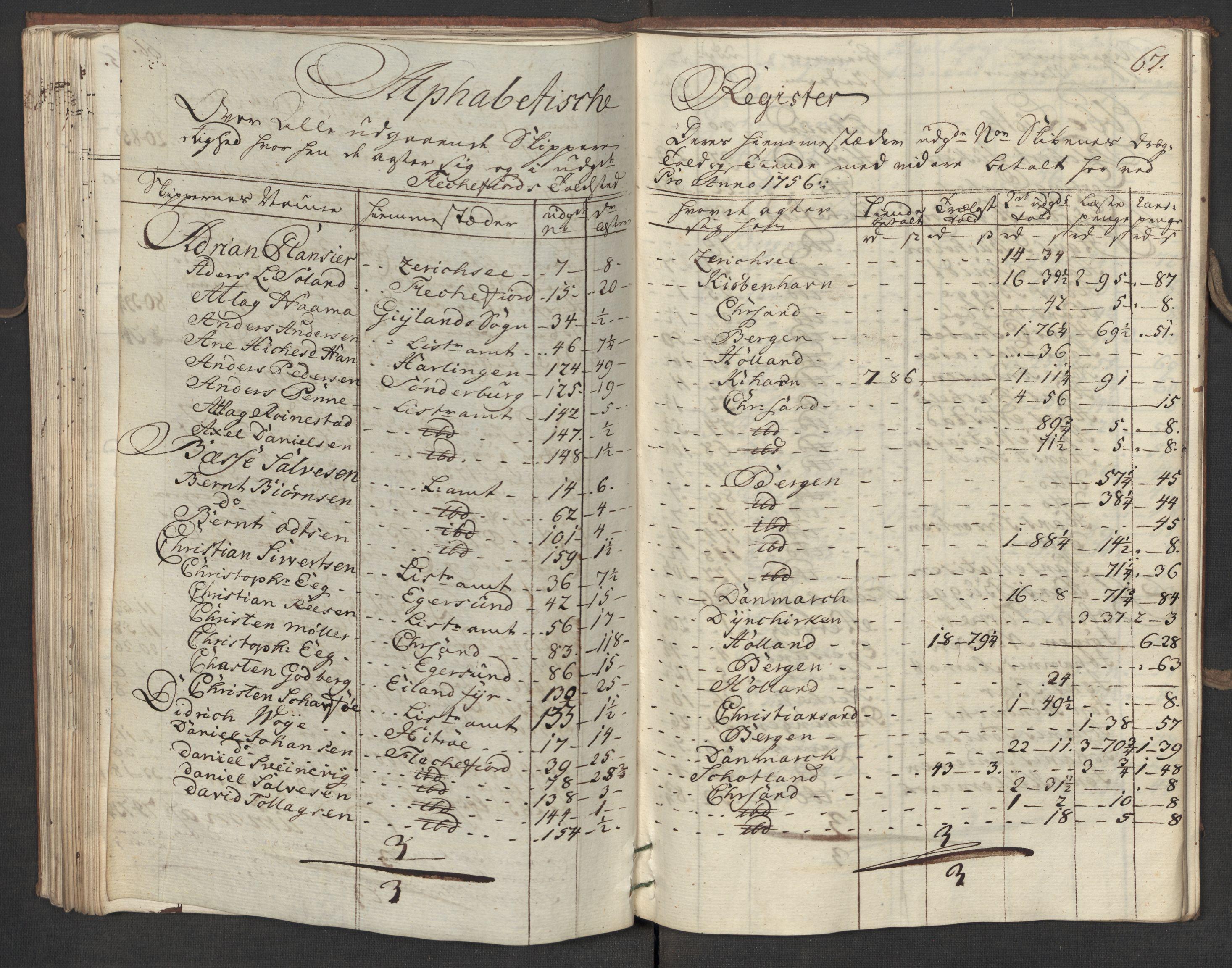 RA, Generaltollkammeret, tollregnskaper, R19/L0015: Tollregnskaper Flekkefjord, 1756, s. 66b-67a