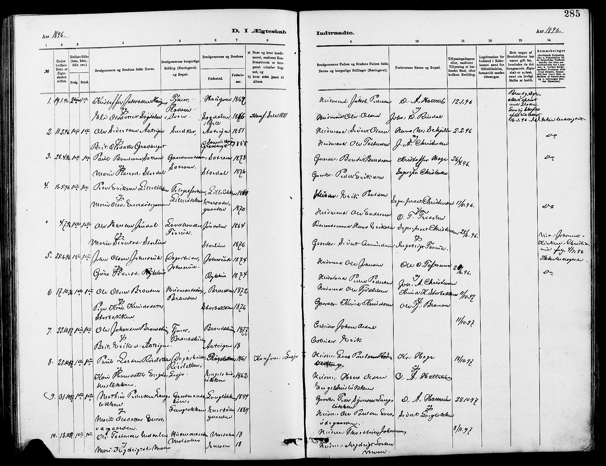 SAH, Dovre prestekontor, Klokkerbok nr. 2, 1881-1907, s. 285