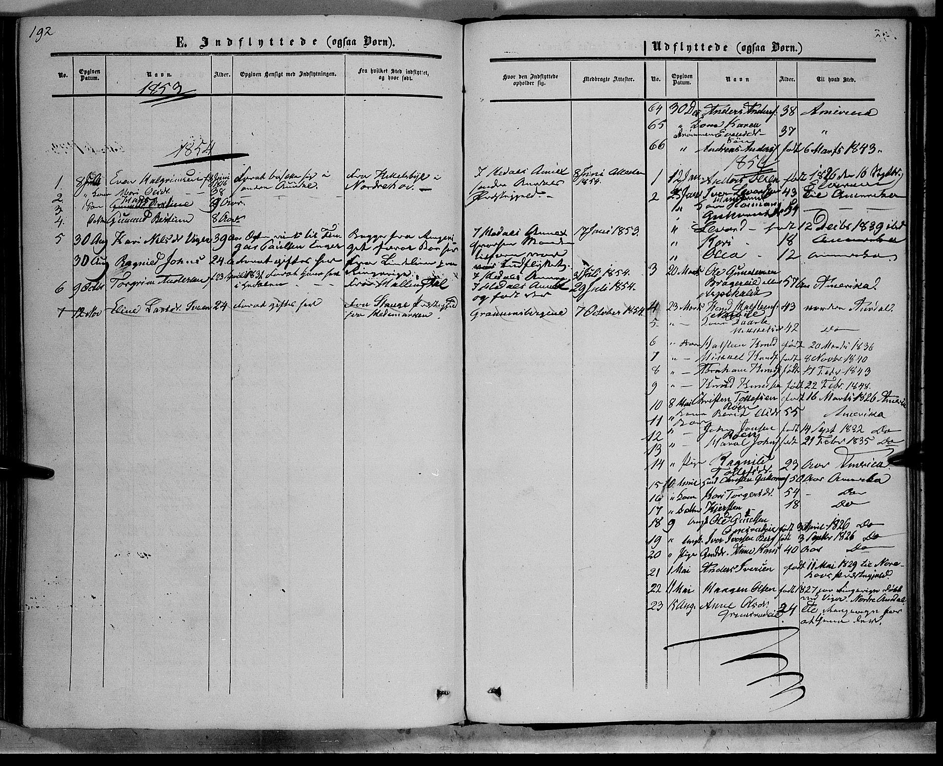 SAH, Sør-Aurdal prestekontor, Ministerialbok nr. 7, 1849-1876, s. 192