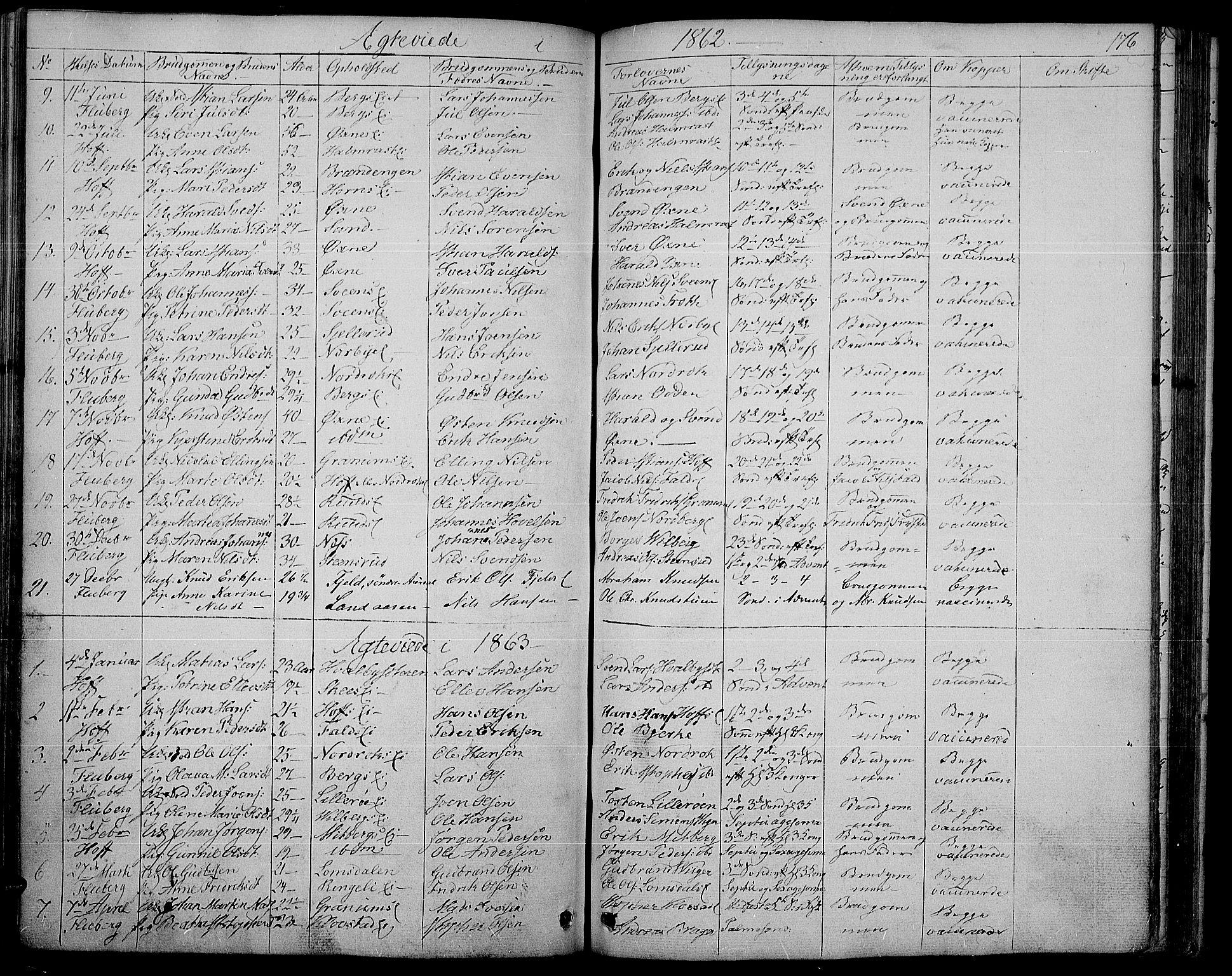 SAH, Søndre Land prestekontor, L/L0001: Klokkerbok nr. 1, 1849-1883, s. 176