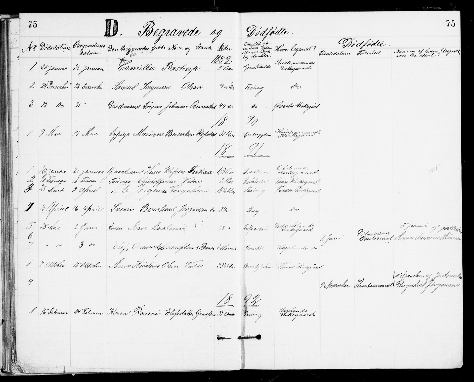 SAK, Den evangelisk-lutherske frikirke, Kristiansand, F/Fa/L0002: Dissenterprotokoll nr. F 10, 1889-1892, s. 75