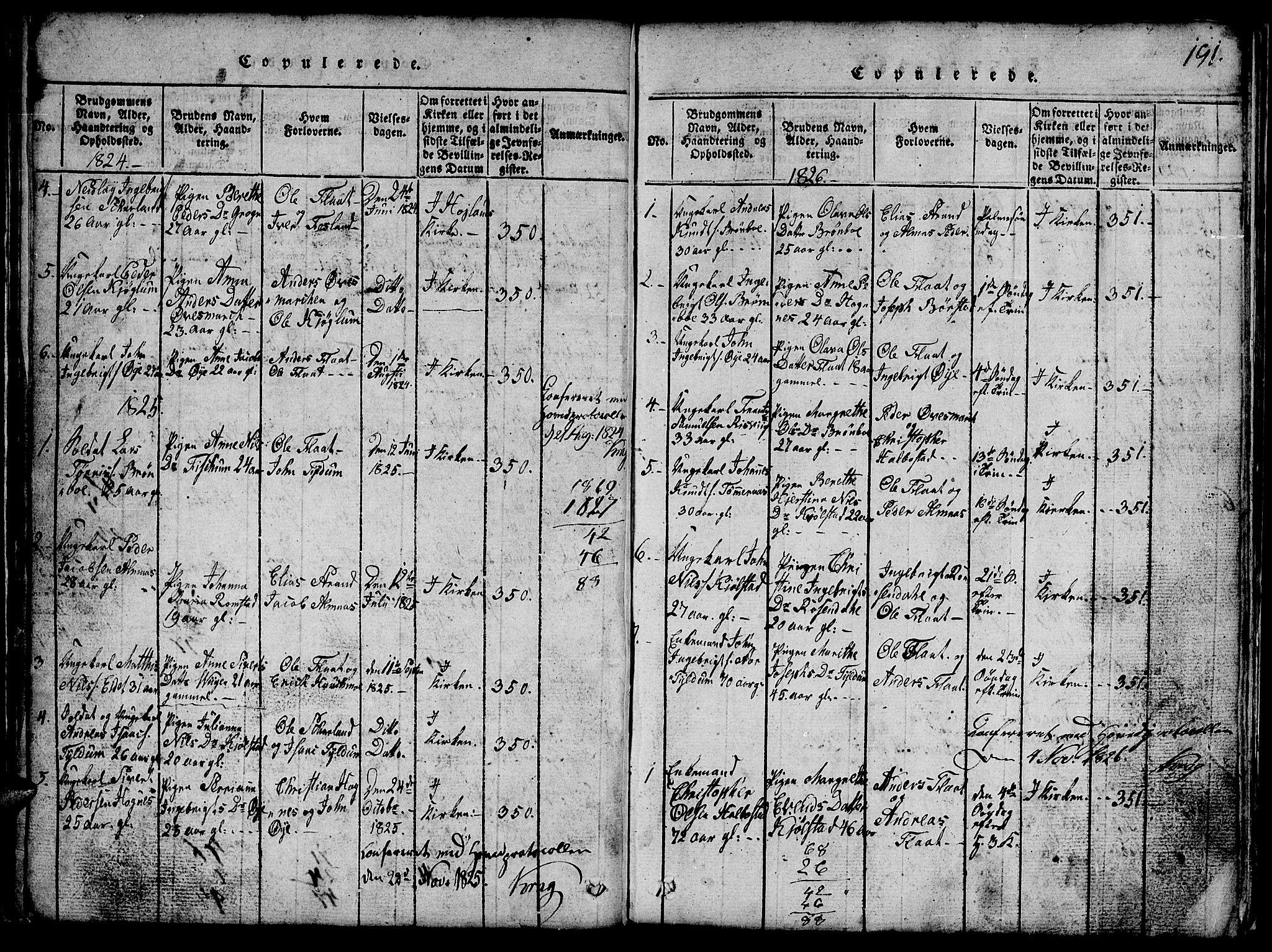 SAT, Ministerialprotokoller, klokkerbøker og fødselsregistre - Nord-Trøndelag, 765/L0562: Klokkerbok nr. 765C01, 1817-1851, s. 191