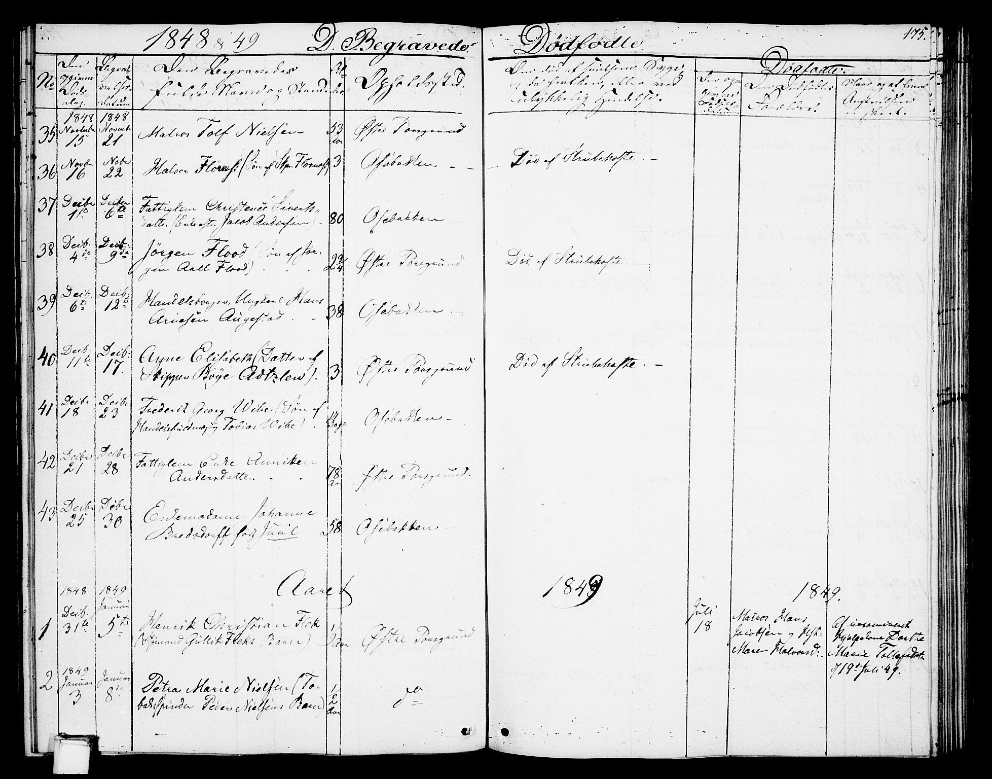 SAKO, Porsgrunn kirkebøker , G/Gb/L0003: Klokkerbok nr. II 3, 1841-1852, s. 175