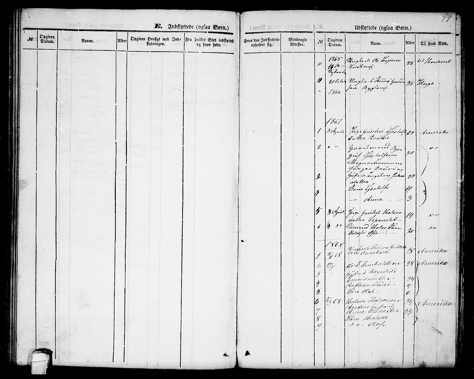 SAKO, Lårdal kirkebøker, G/Gc/L0002: Klokkerbok nr. III 2, 1852-1877, s. 99
