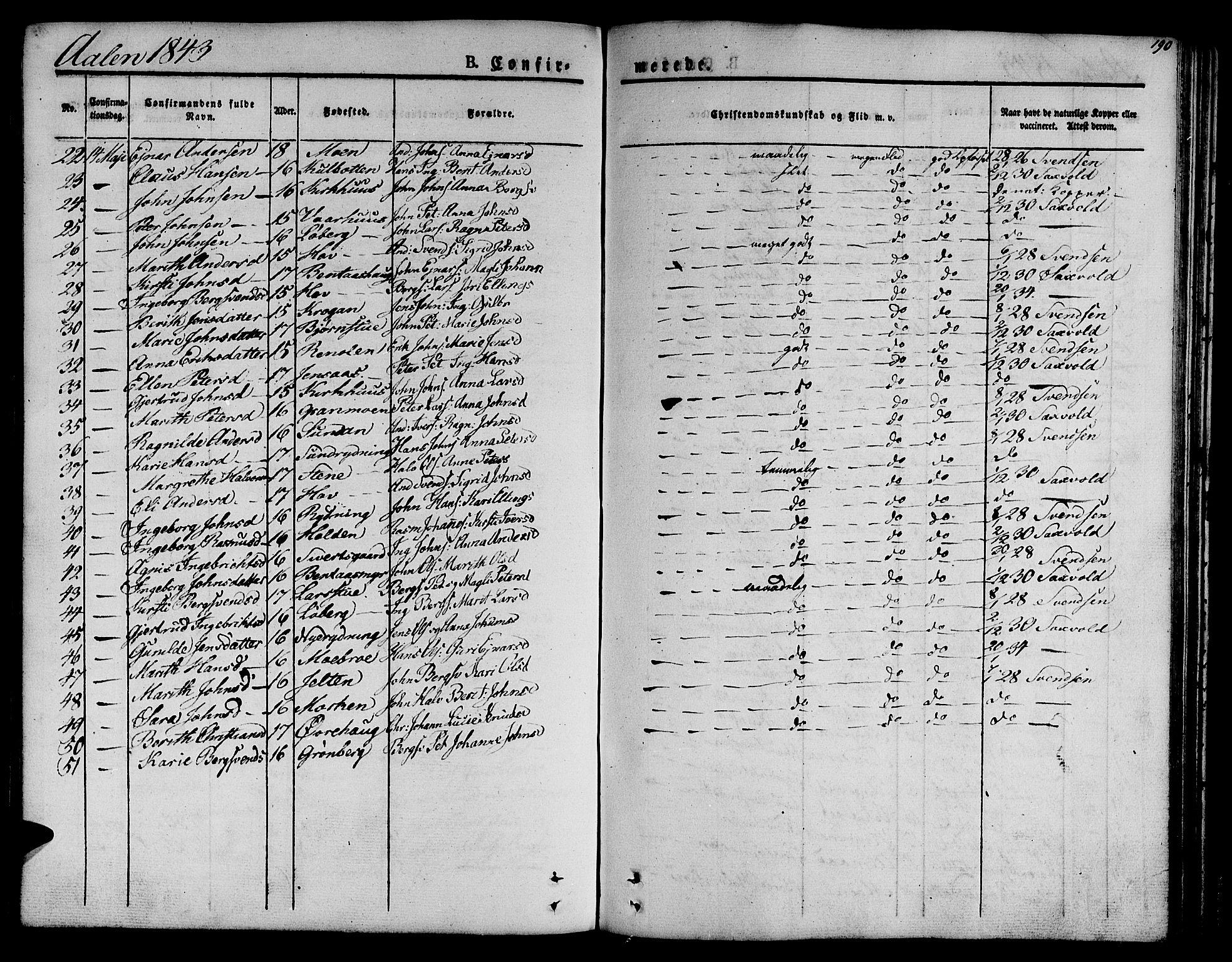 SAT, Ministerialprotokoller, klokkerbøker og fødselsregistre - Sør-Trøndelag, 685/L0959: Ministerialbok nr. 685A04 /3, 1829-1845, s. 190