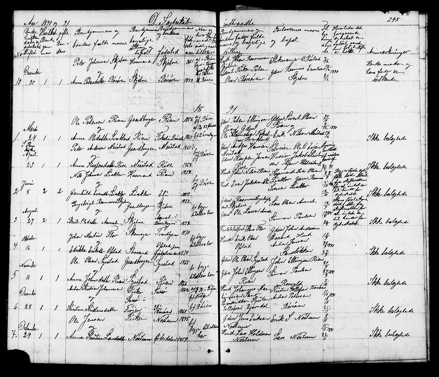 SAT, Ministerialprotokoller, klokkerbøker og fødselsregistre - Sør-Trøndelag, 665/L0777: Klokkerbok nr. 665C02, 1867-1915, s. 248