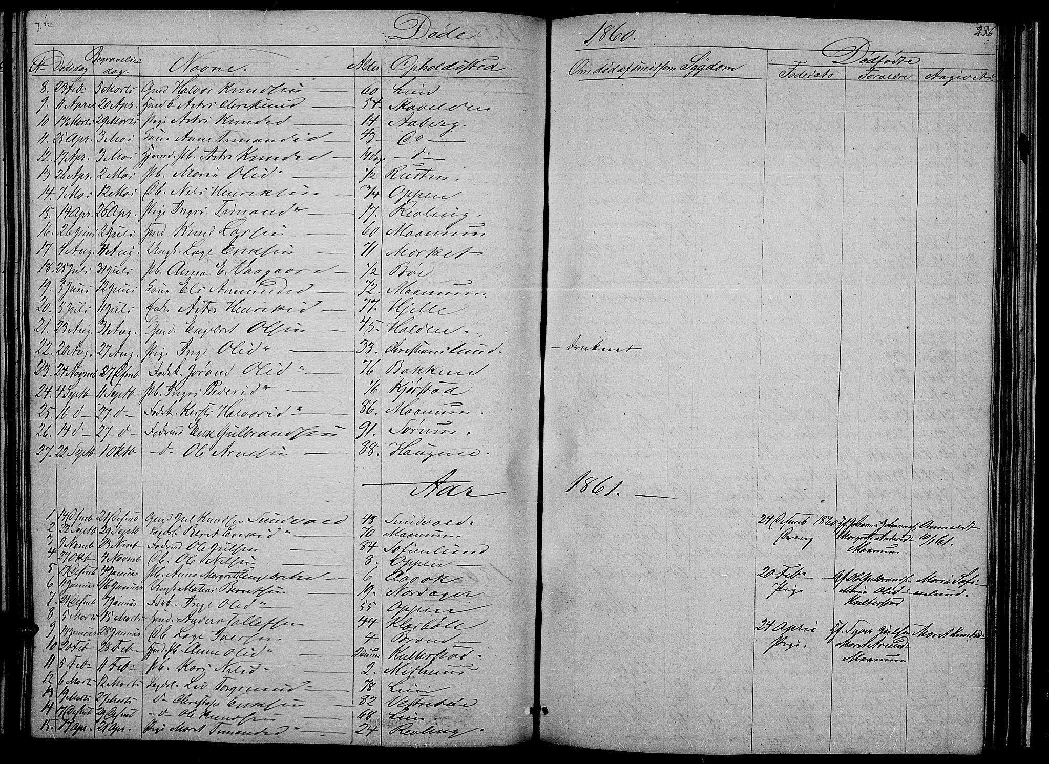SAH, Nord-Aurdal prestekontor, Klokkerbok nr. 2, 1842-1877, s. 236