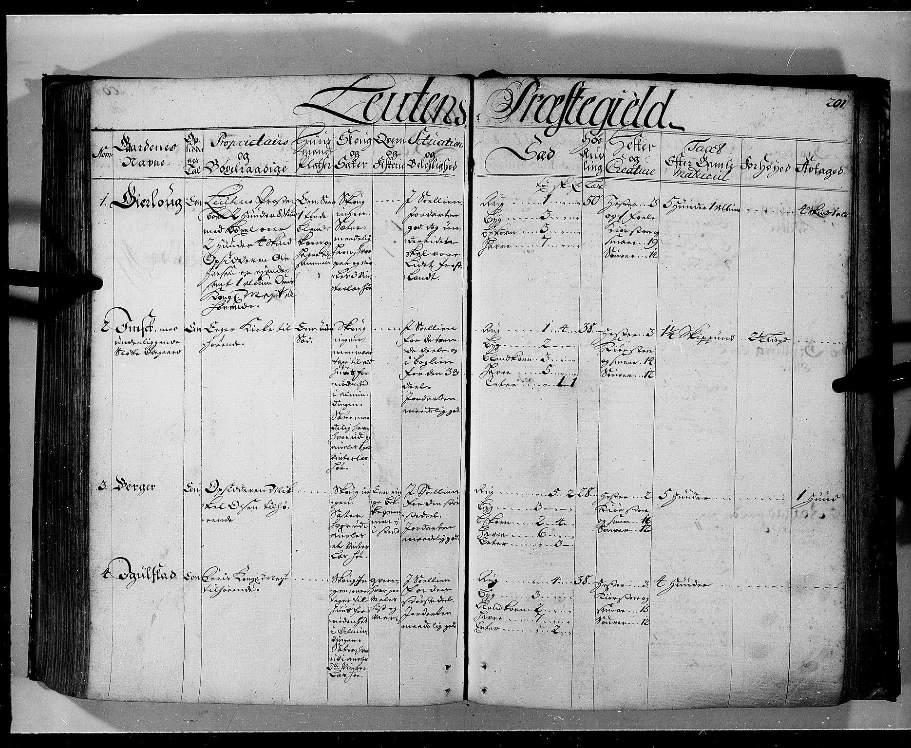RA, Rentekammeret inntil 1814, Realistisk ordnet avdeling, Fb/L0008b: Ullerål allmenning, 1723, s. 200b-201a