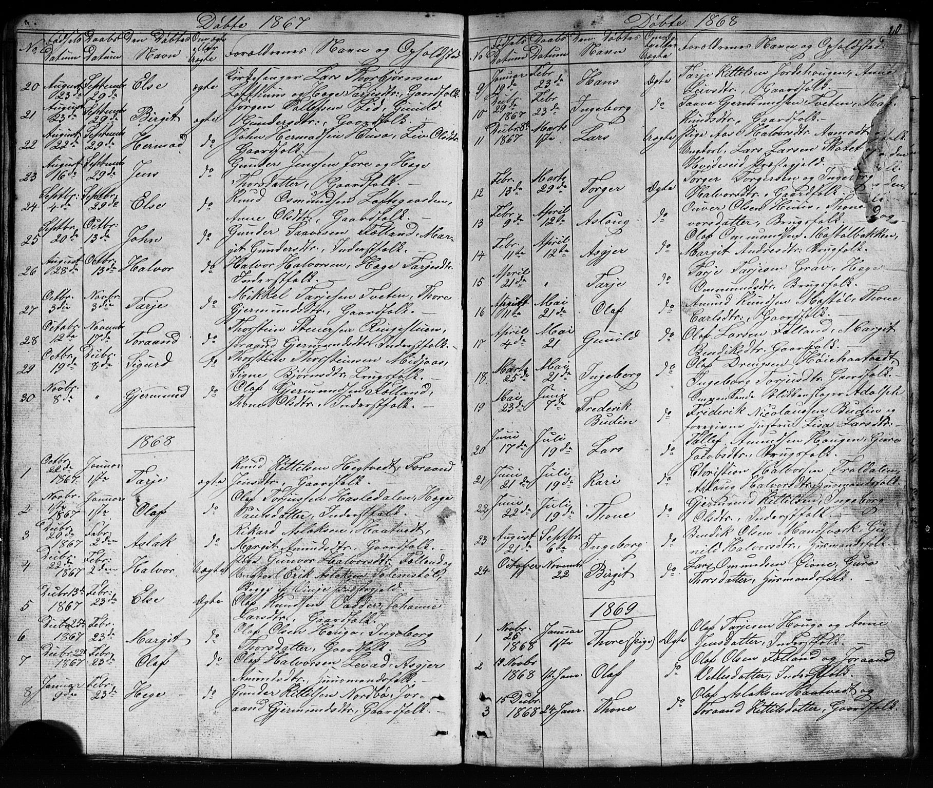 SAKO, Mo kirkebøker, G/Ga/L0001: Klokkerbok nr. I 1, 1851-1891, s. 20