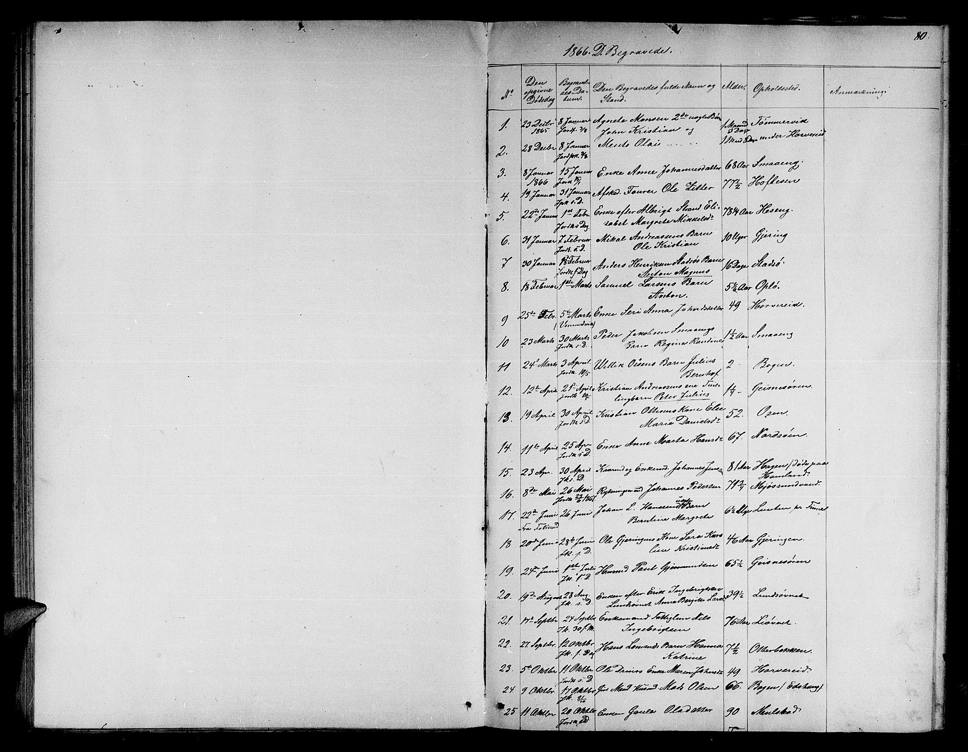 SAT, Ministerialprotokoller, klokkerbøker og fødselsregistre - Nord-Trøndelag, 780/L0650: Klokkerbok nr. 780C02, 1866-1884, s. 80