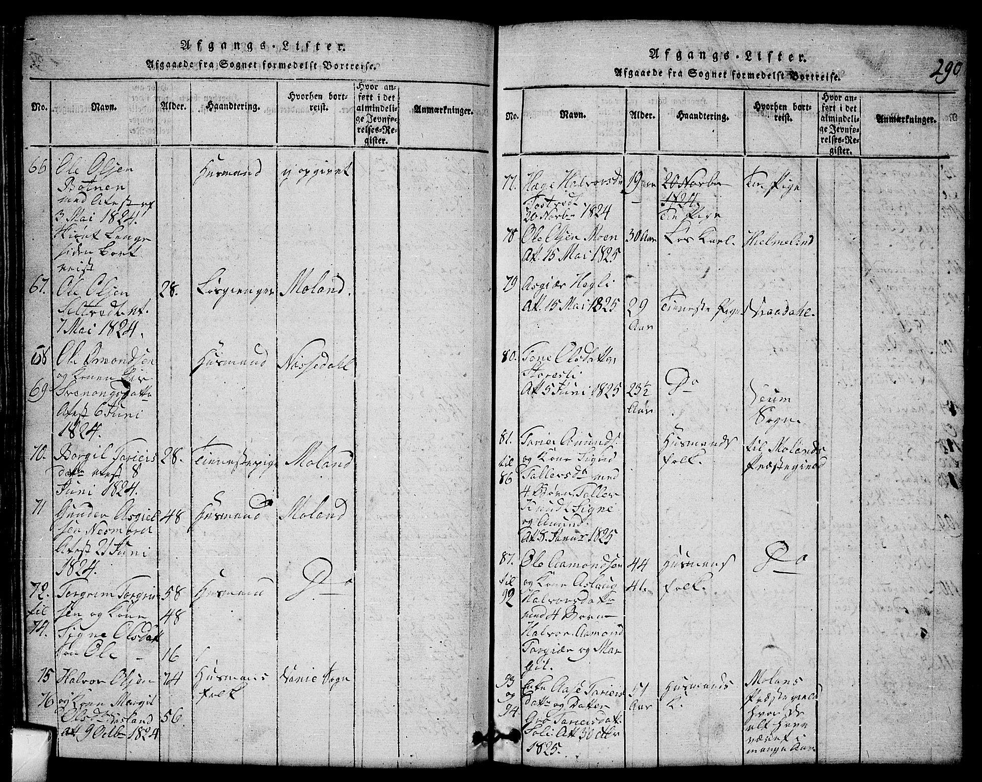 SAKO, Mo kirkebøker, G/Gb/L0001: Klokkerbok nr. II 1, 1814-1843, s. 290