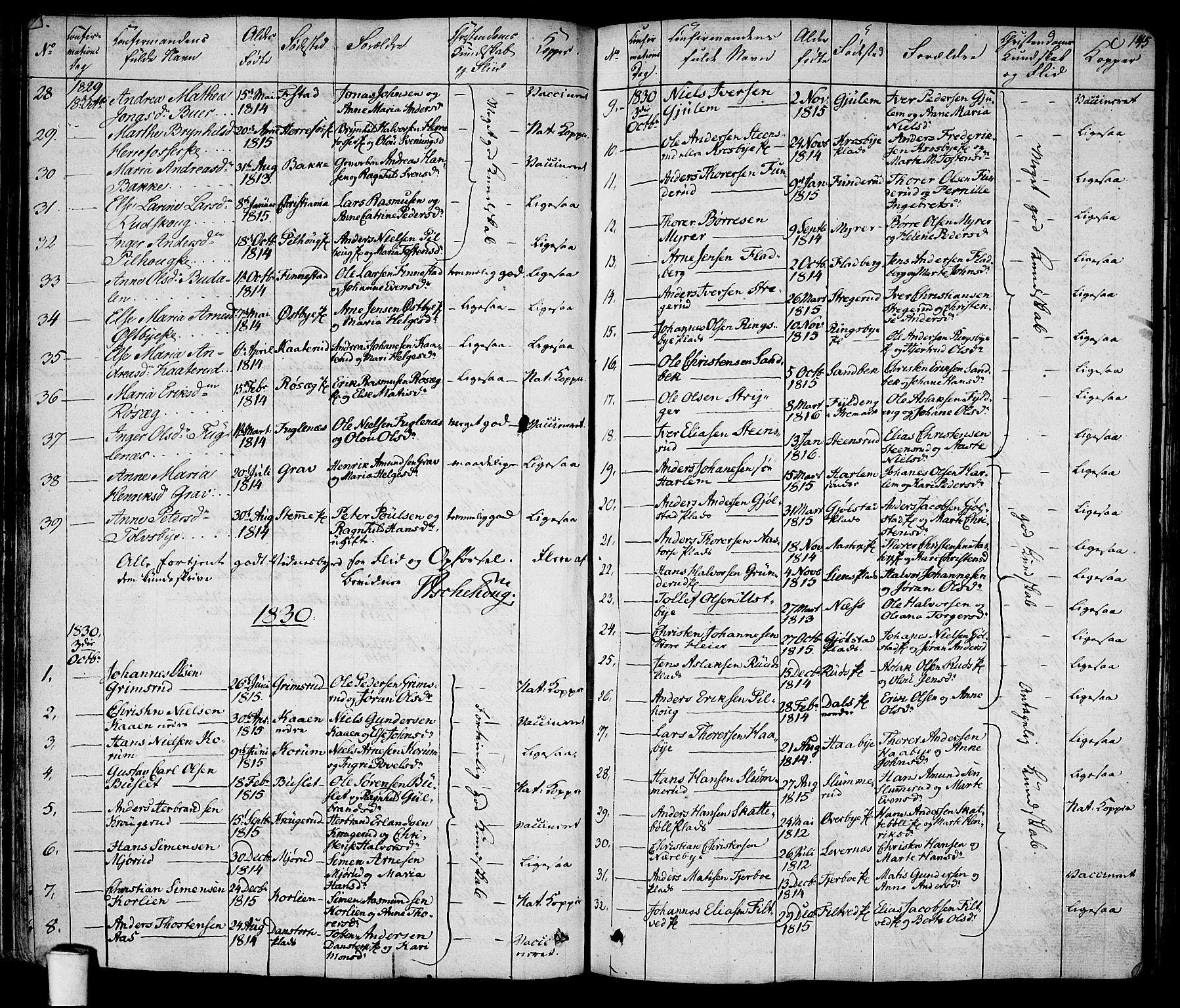 SAO, Rakkestad prestekontor Kirkebøker, F/Fa/L0007: Ministerialbok nr. I 7, 1825-1841, s. 145
