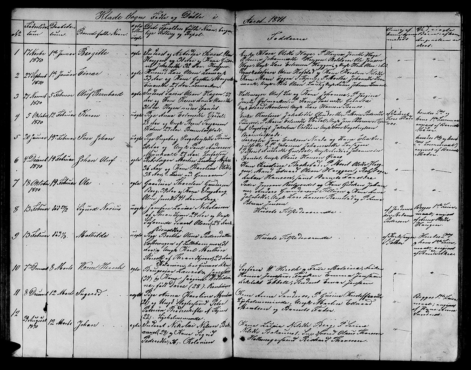 SAT, Ministerialprotokoller, klokkerbøker og fødselsregistre - Sør-Trøndelag, 606/L0311: Klokkerbok nr. 606C07, 1860-1877, s. 77