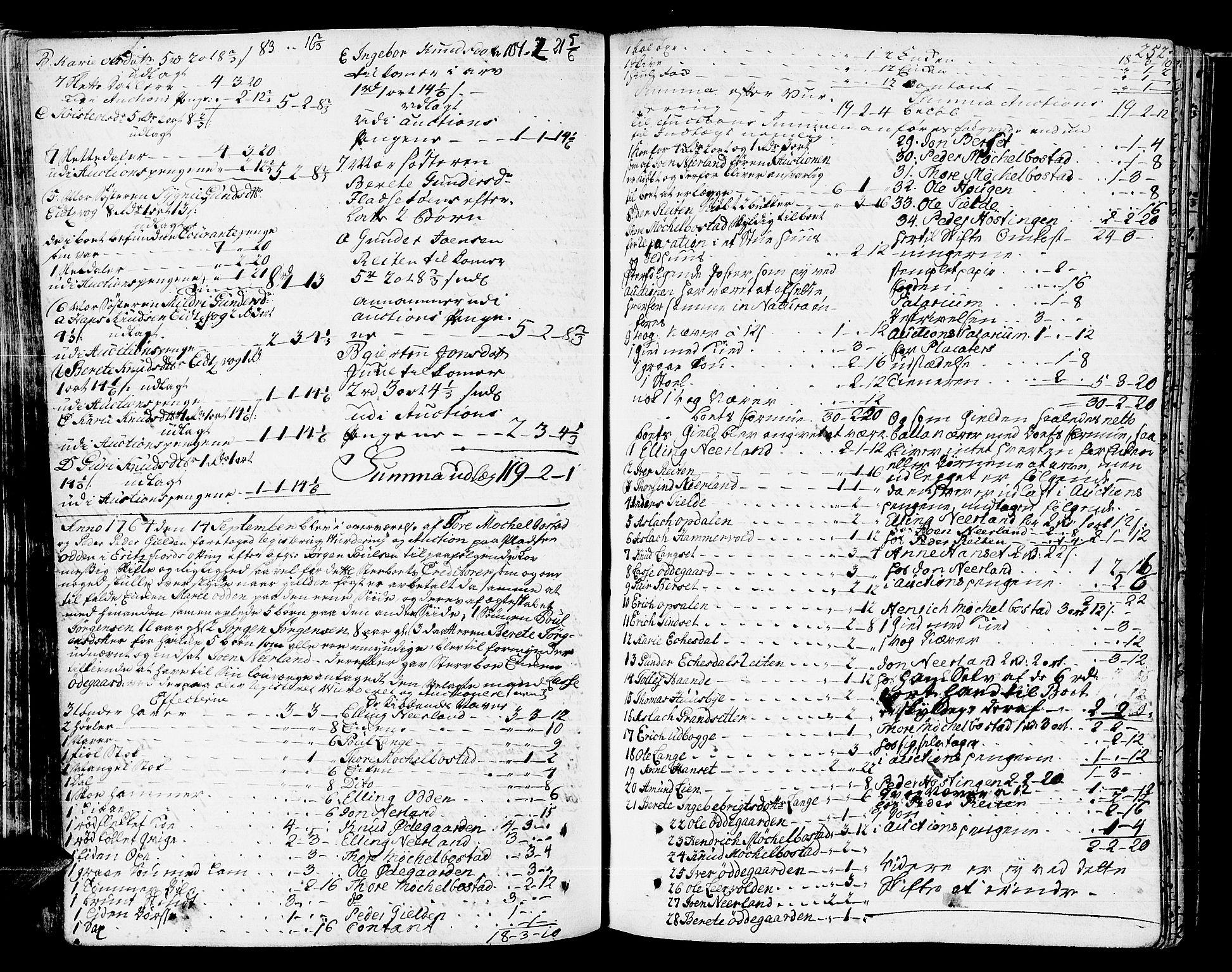 SAT, Romsdal sorenskriveri, 3/3A/L0009: Skifteprotokoll, 1761-1773, s. 251b-252a