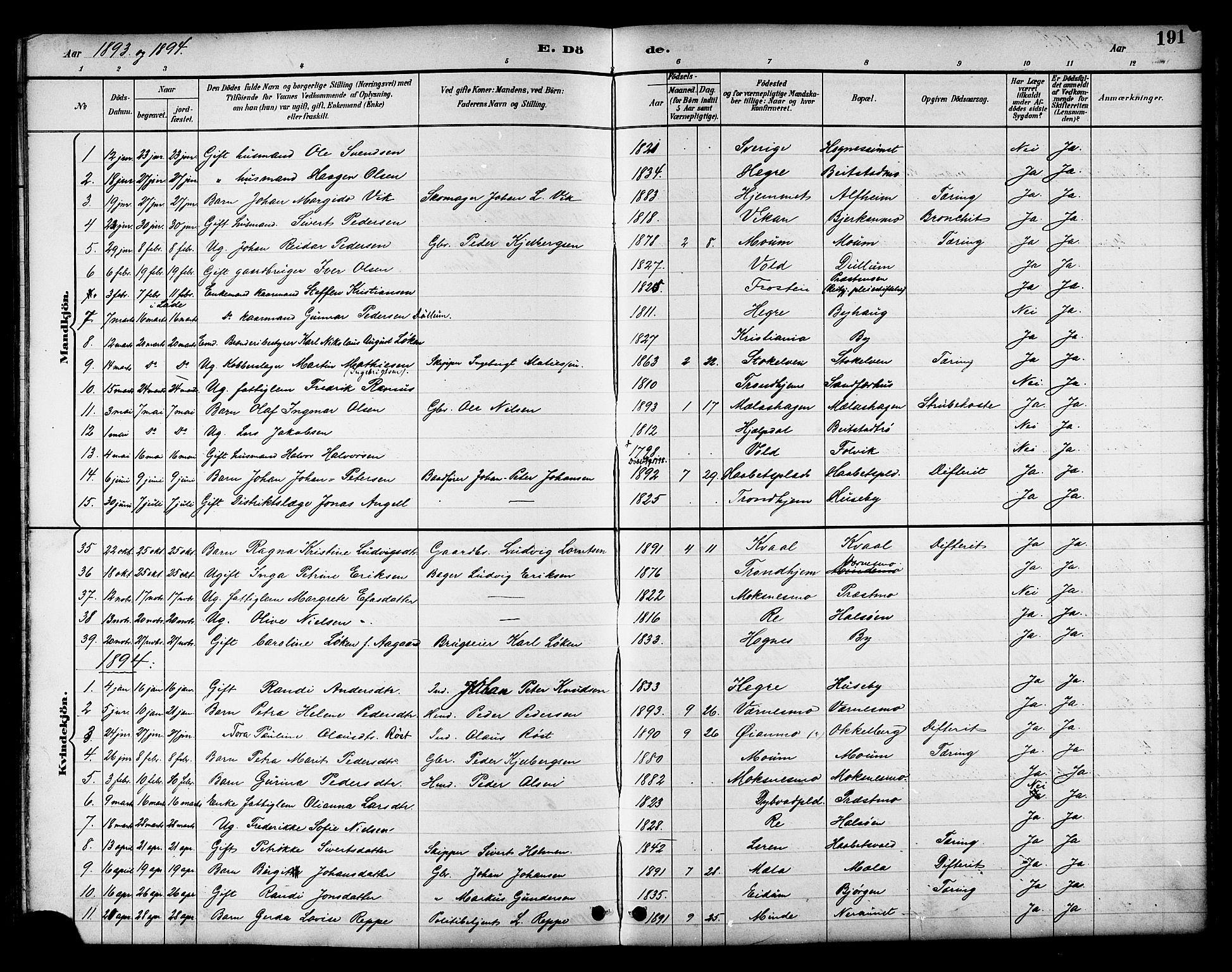 SAT, Ministerialprotokoller, klokkerbøker og fødselsregistre - Nord-Trøndelag, 709/L0087: Klokkerbok nr. 709C01, 1892-1913, s. 191