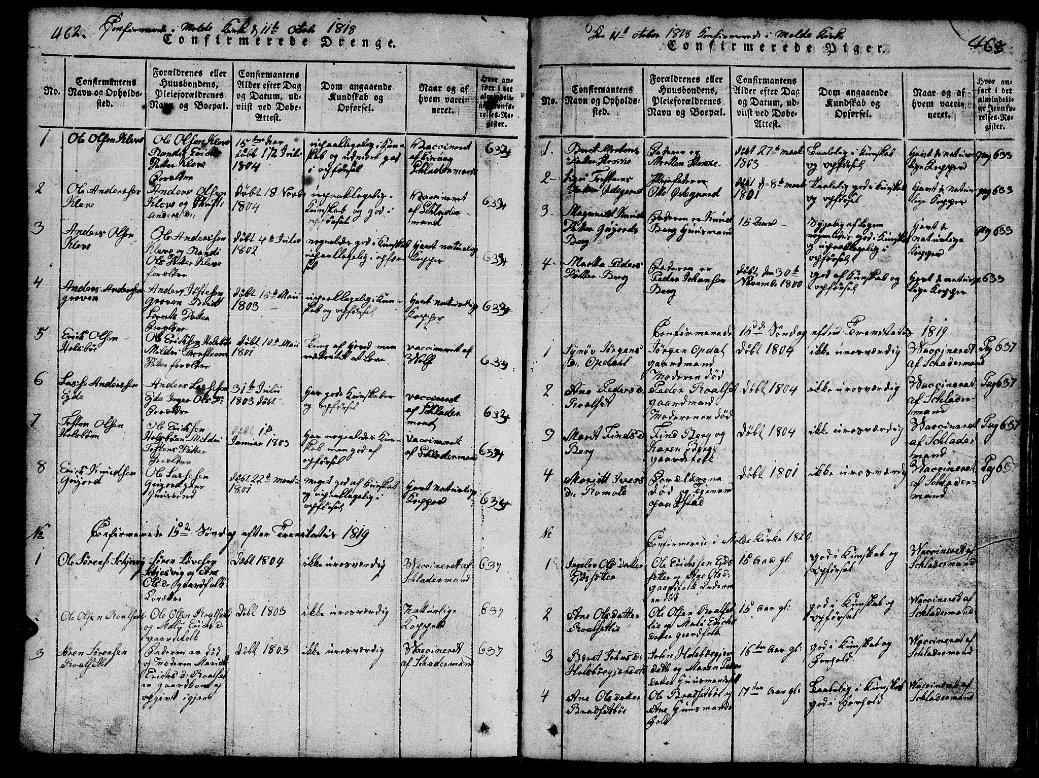 SAT, Ministerialprotokoller, klokkerbøker og fødselsregistre - Møre og Romsdal, 557/L0683: Klokkerbok nr. 557C01, 1818-1862, s. 462-463