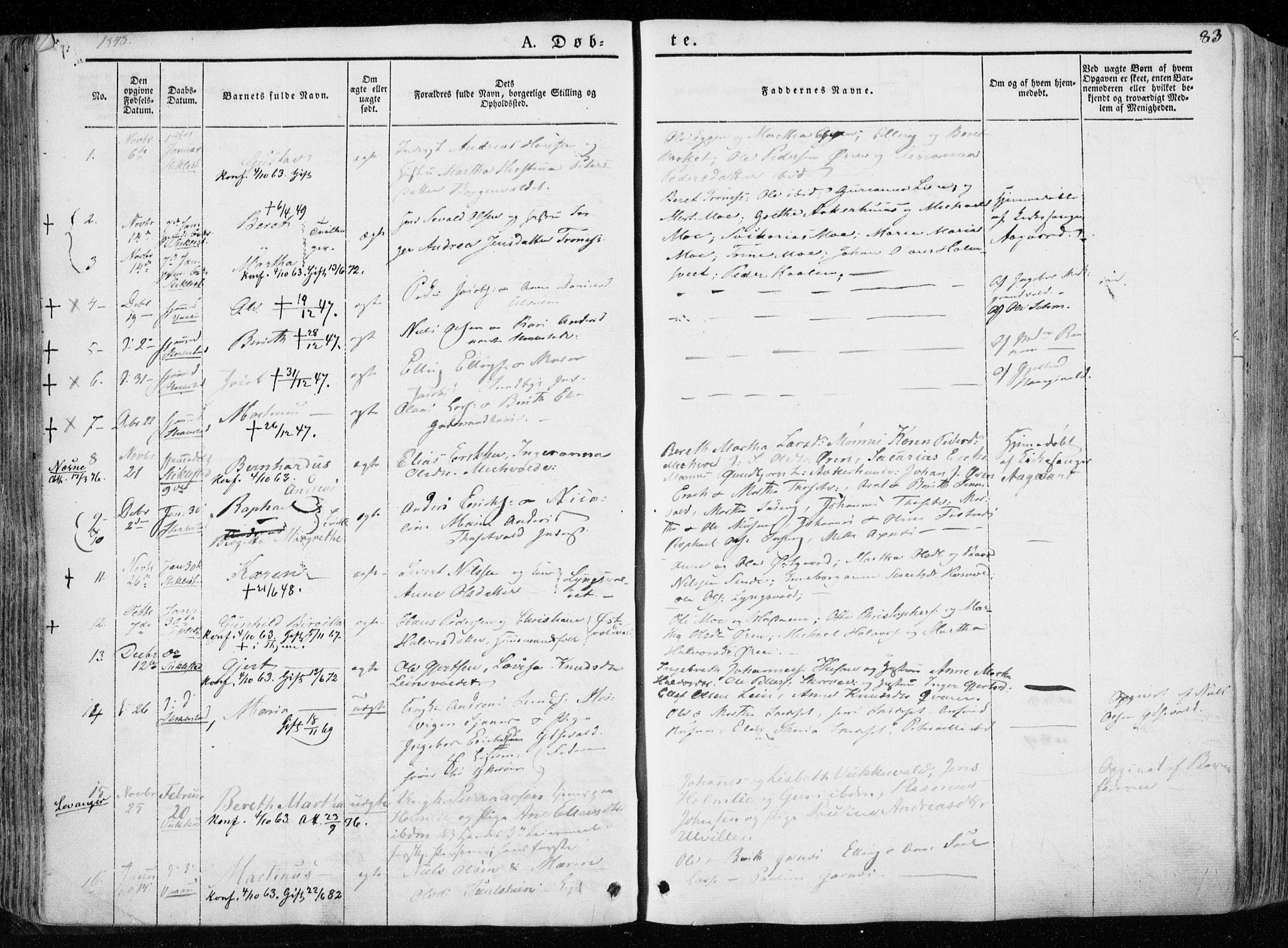 SAT, Ministerialprotokoller, klokkerbøker og fødselsregistre - Nord-Trøndelag, 723/L0239: Ministerialbok nr. 723A08, 1841-1851, s. 83