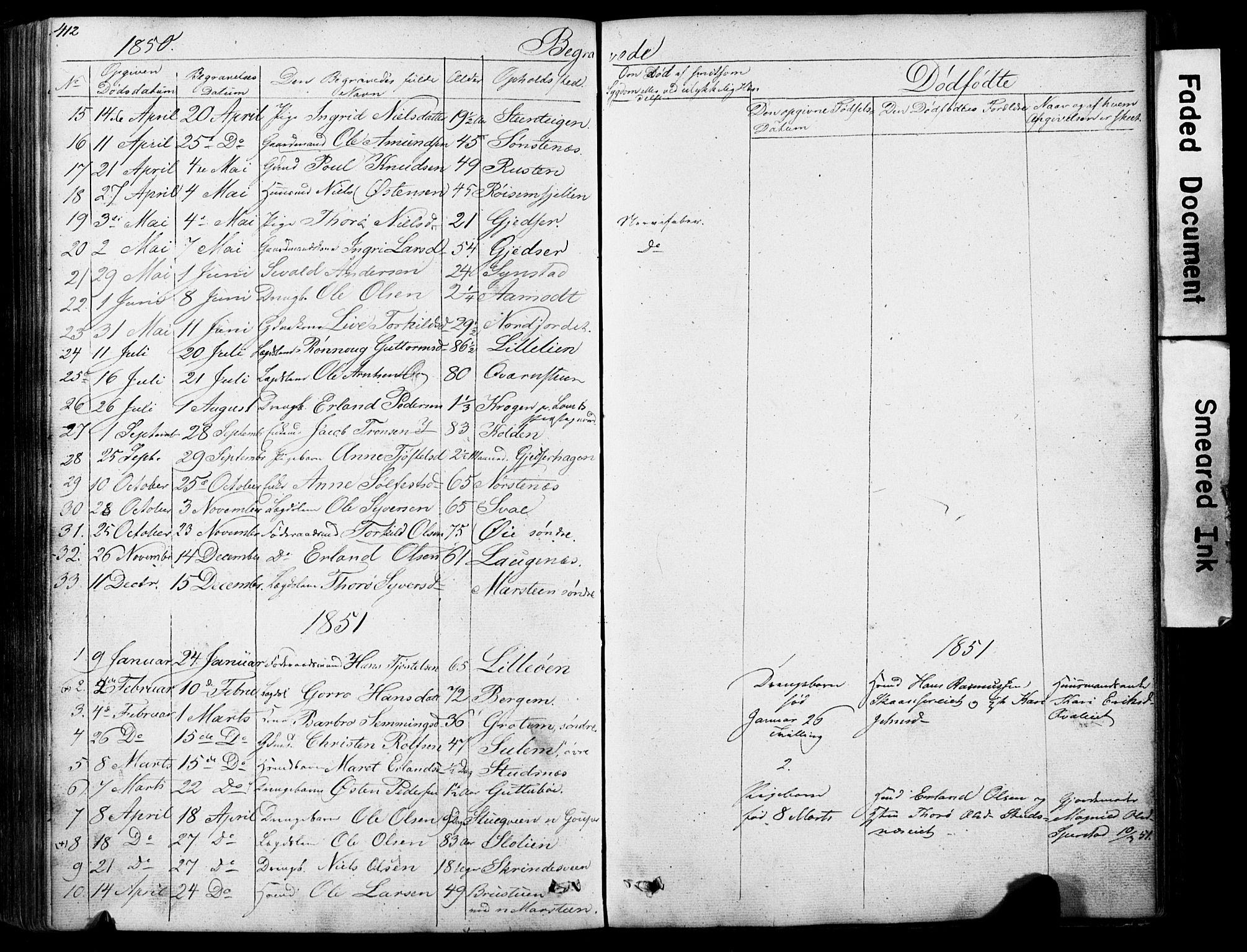 SAH, Lom prestekontor, L/L0012: Klokkerbok nr. 12, 1845-1873, s. 412-413