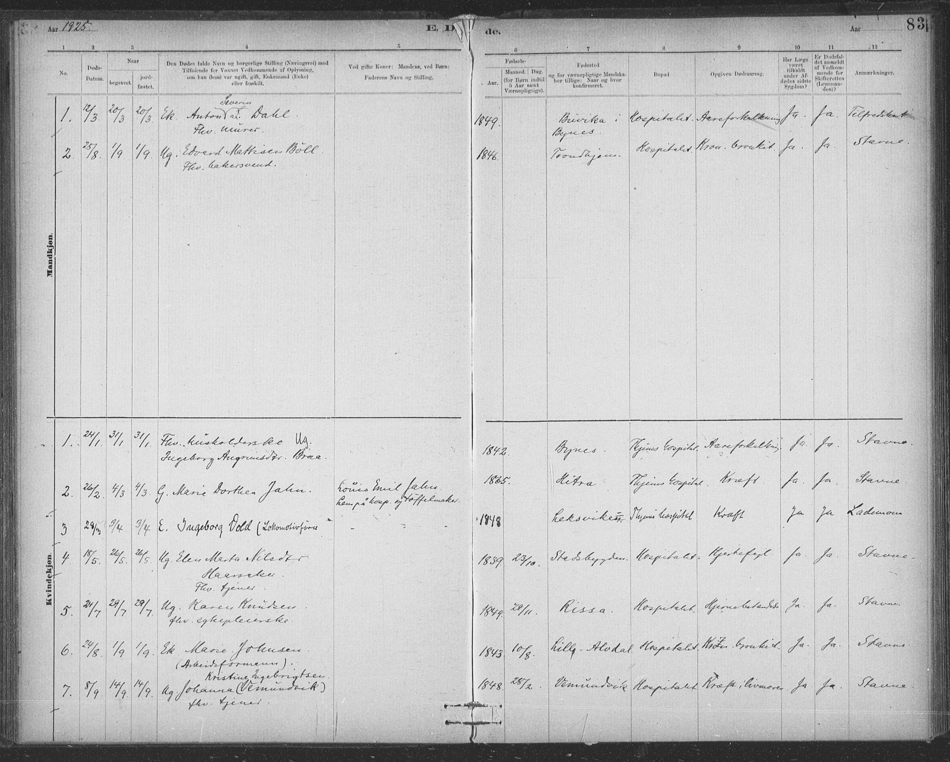 SAT, Ministerialprotokoller, klokkerbøker og fødselsregistre - Sør-Trøndelag, 623/L0470: Ministerialbok nr. 623A04, 1884-1938, s. 83
