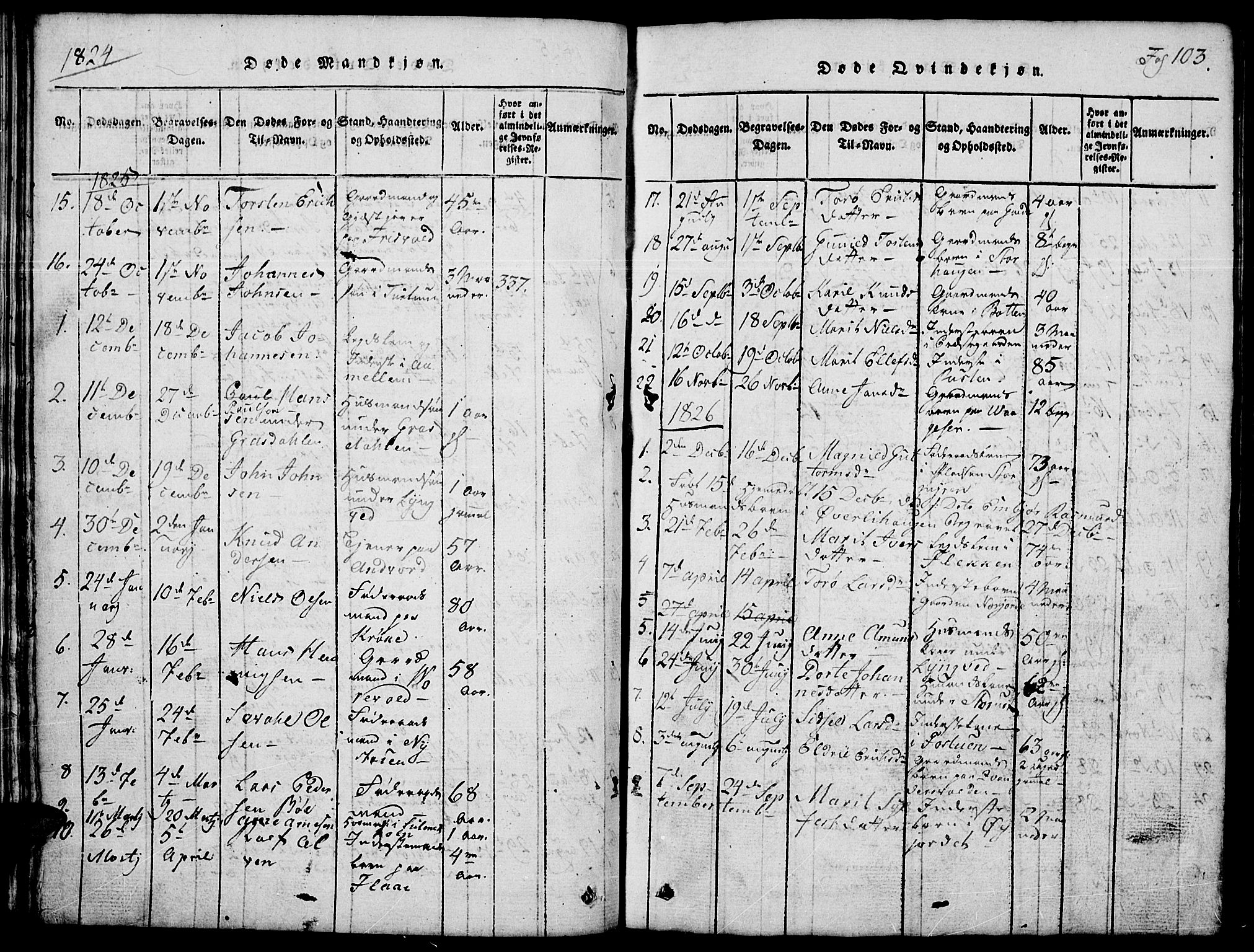 SAH, Lom prestekontor, L/L0001: Klokkerbok nr. 1, 1815-1836, s. 103