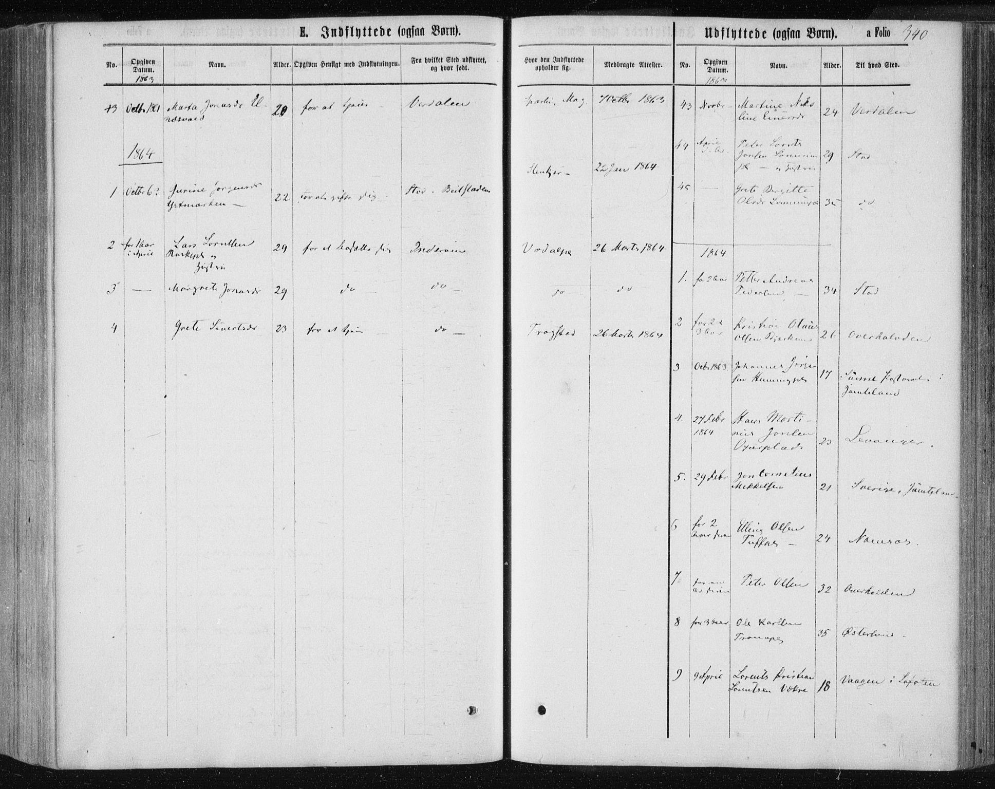 SAT, Ministerialprotokoller, klokkerbøker og fødselsregistre - Nord-Trøndelag, 735/L0345: Ministerialbok nr. 735A08 /1, 1863-1872, s. 340