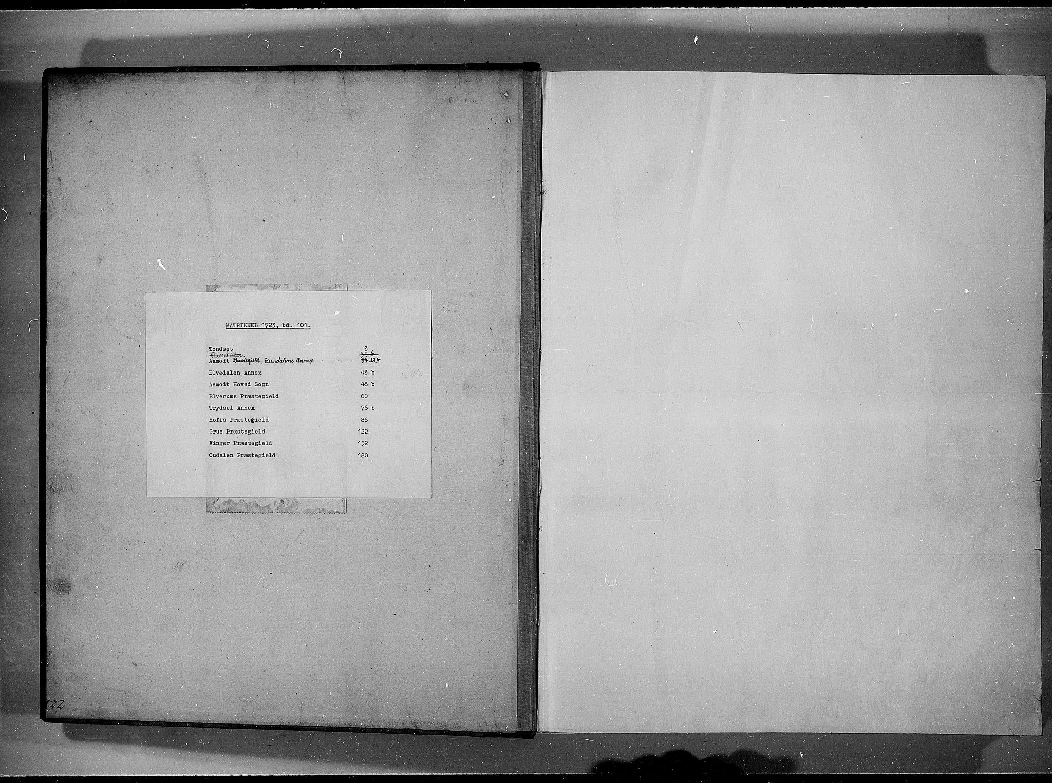 RA, Rentekammeret inntil 1814, Realistisk ordnet avdeling, N/Nb/Nbf/L0101: Solør, Østerdalen og Odal eksaminasjonsprotokoll, 1723, s. upaginert