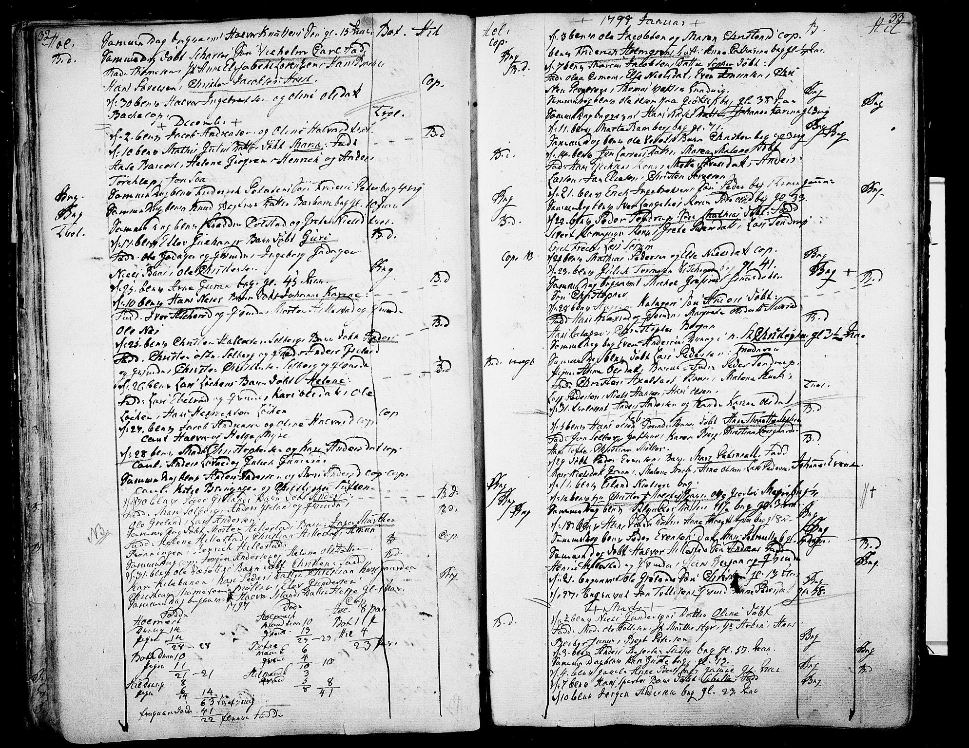 SAKO, Botne kirkebøker, F/Fa/L0003: Ministerialbok nr. I 3 /1, 1792-1844, s. 32-33