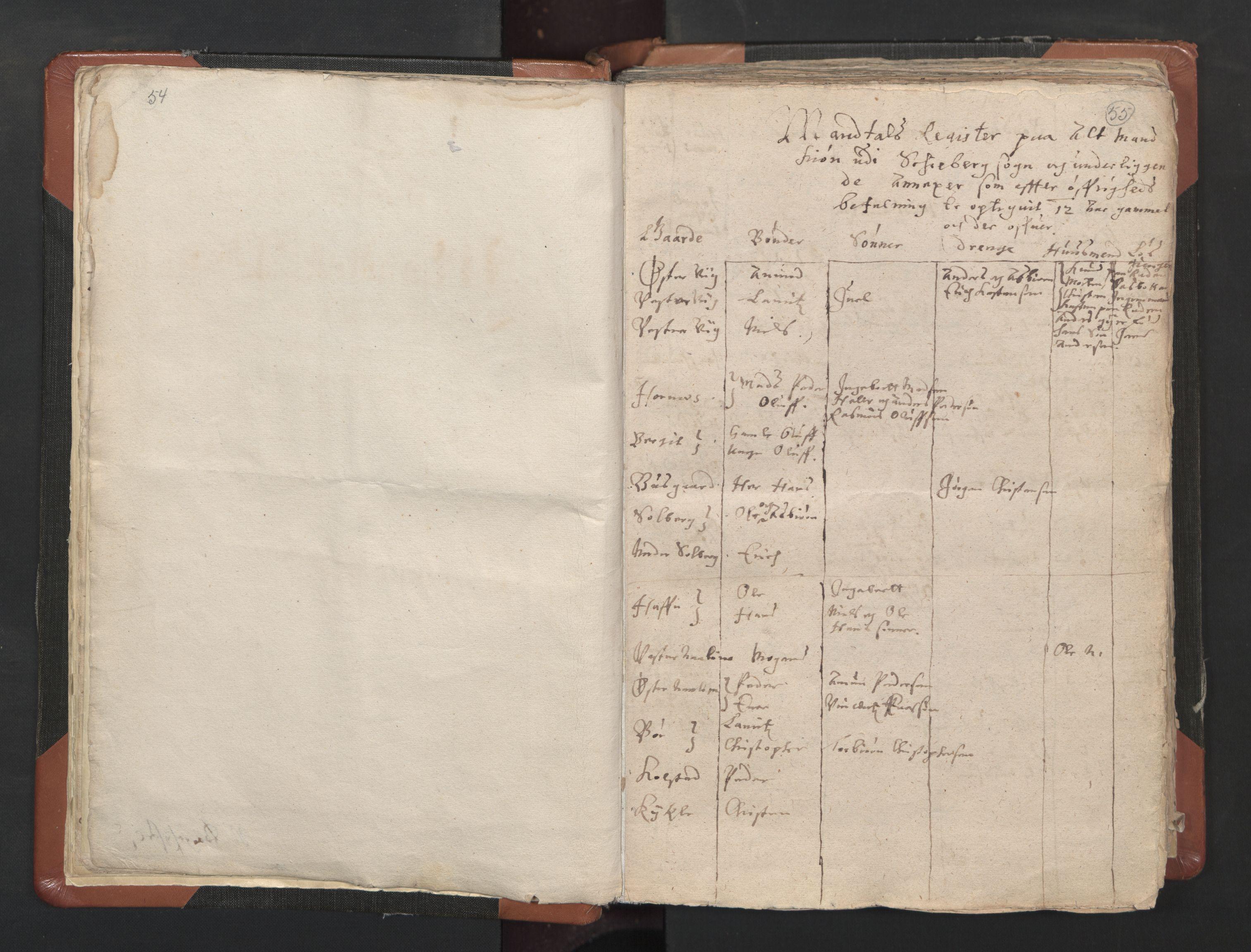 RA, Sogneprestenes manntall 1664-1666, nr. 1: Nedre Borgesyssel prosti, 1664-1666, s. 54-55