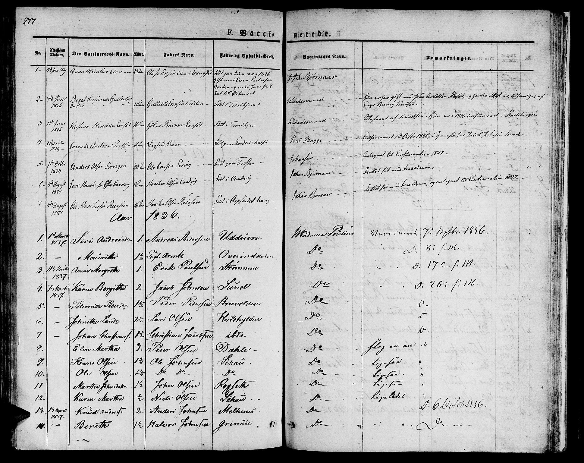 SAT, Ministerialprotokoller, klokkerbøker og fødselsregistre - Sør-Trøndelag, 646/L0609: Ministerialbok nr. 646A07, 1826-1838, s. 277
