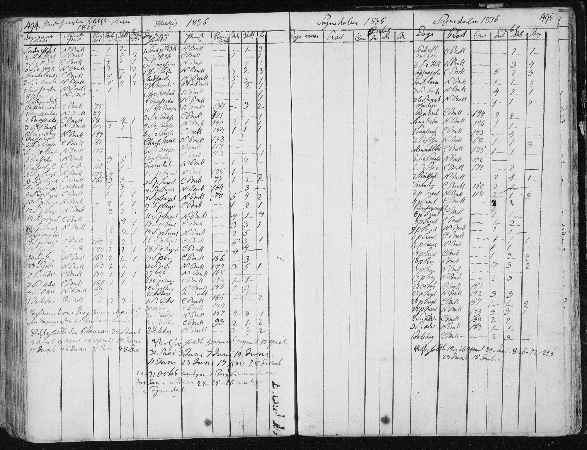 SAT, Ministerialprotokoller, klokkerbøker og fødselsregistre - Sør-Trøndelag, 687/L0992: Ministerialbok nr. 687A03 /1, 1788-1815, s. 494-495