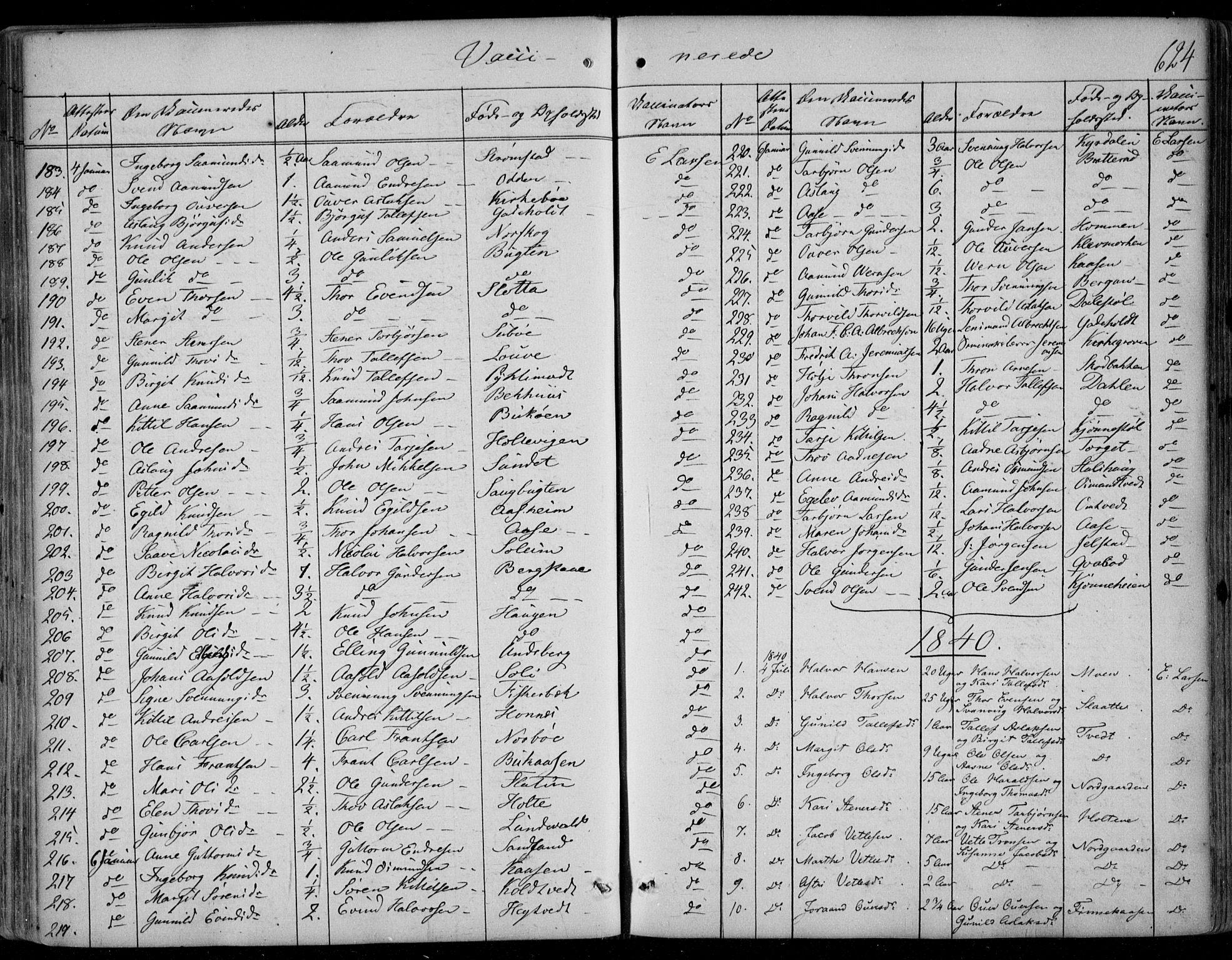 SAKO, Kviteseid kirkebøker, F/Fa/L0006: Ministerialbok nr. I 6, 1836-1858, s. 624