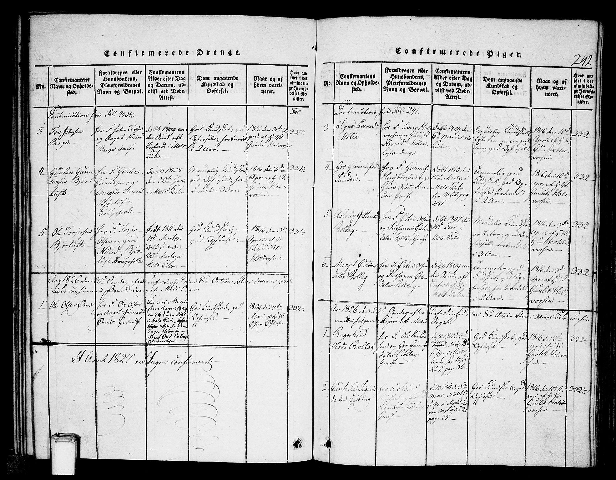 SAKO, Tinn kirkebøker, G/Gb/L0001: Klokkerbok nr. II 1 /1, 1815-1850, s. 242