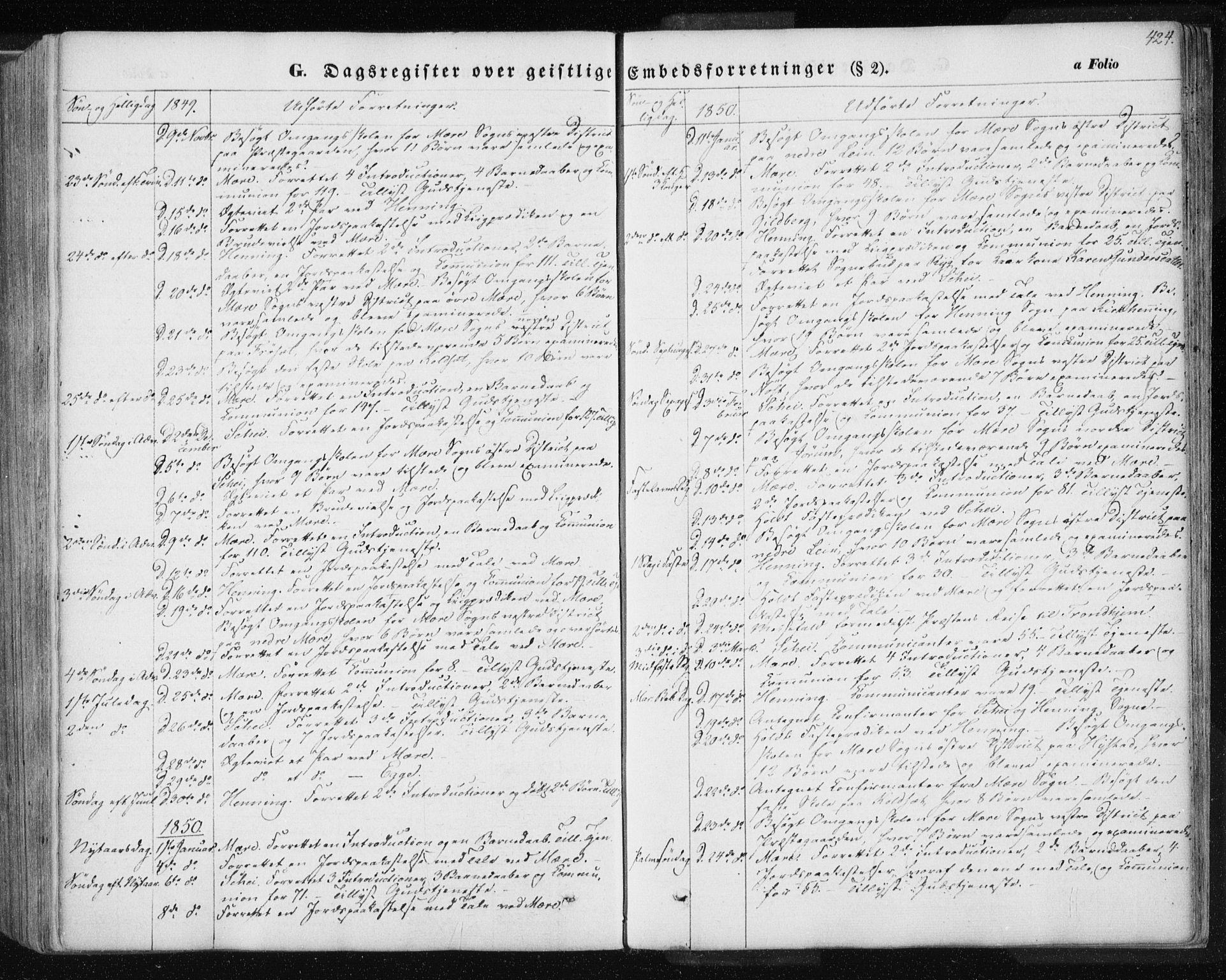 SAT, Ministerialprotokoller, klokkerbøker og fødselsregistre - Nord-Trøndelag, 735/L0342: Ministerialbok nr. 735A07 /1, 1849-1862, s. 424