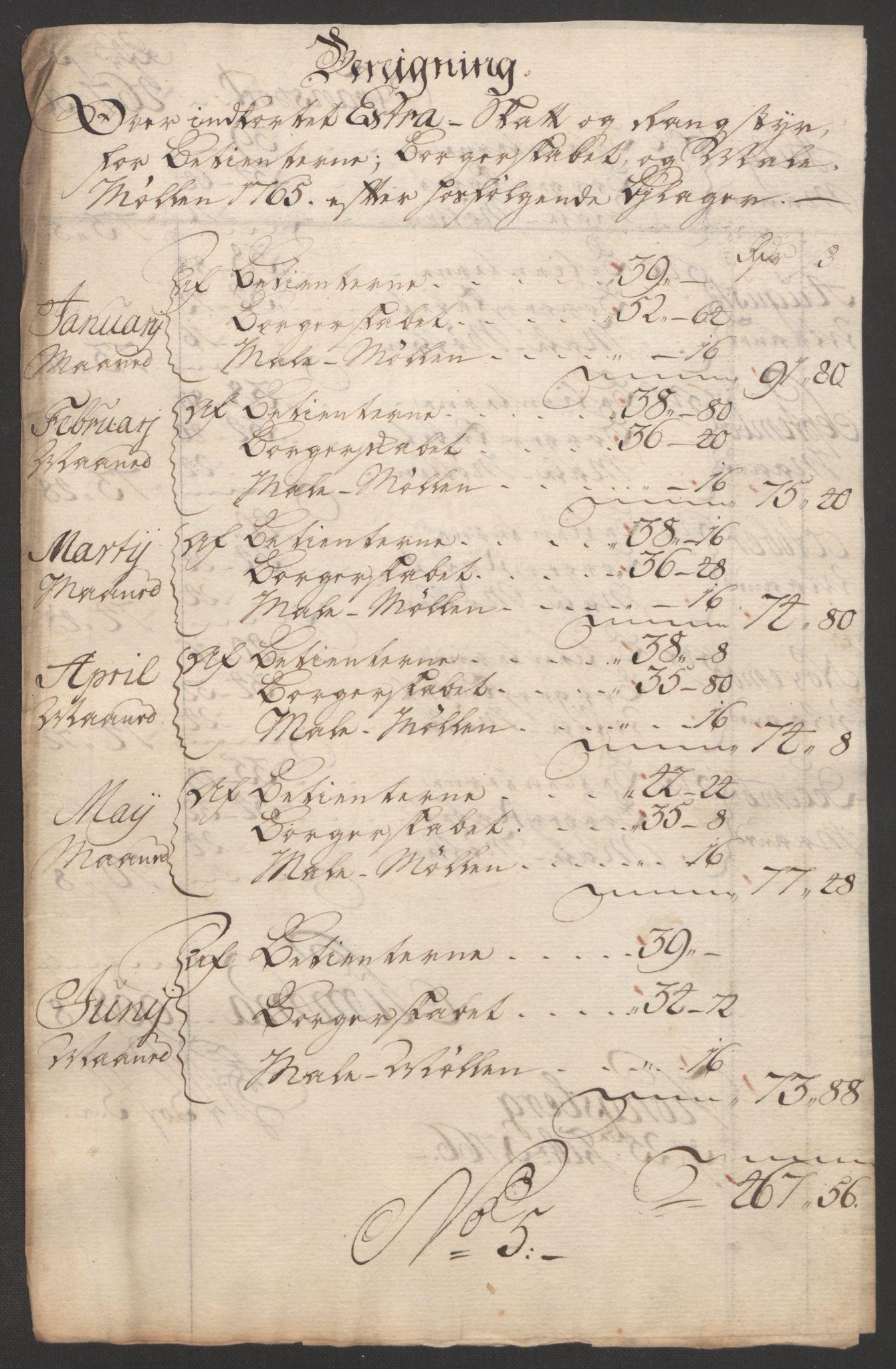 RA, Rentekammeret inntil 1814, Reviderte regnskaper, Bergverksregnskaper, R/Rc/Rca/L0843: Ekstraskatt, 1762-1765, s. 872