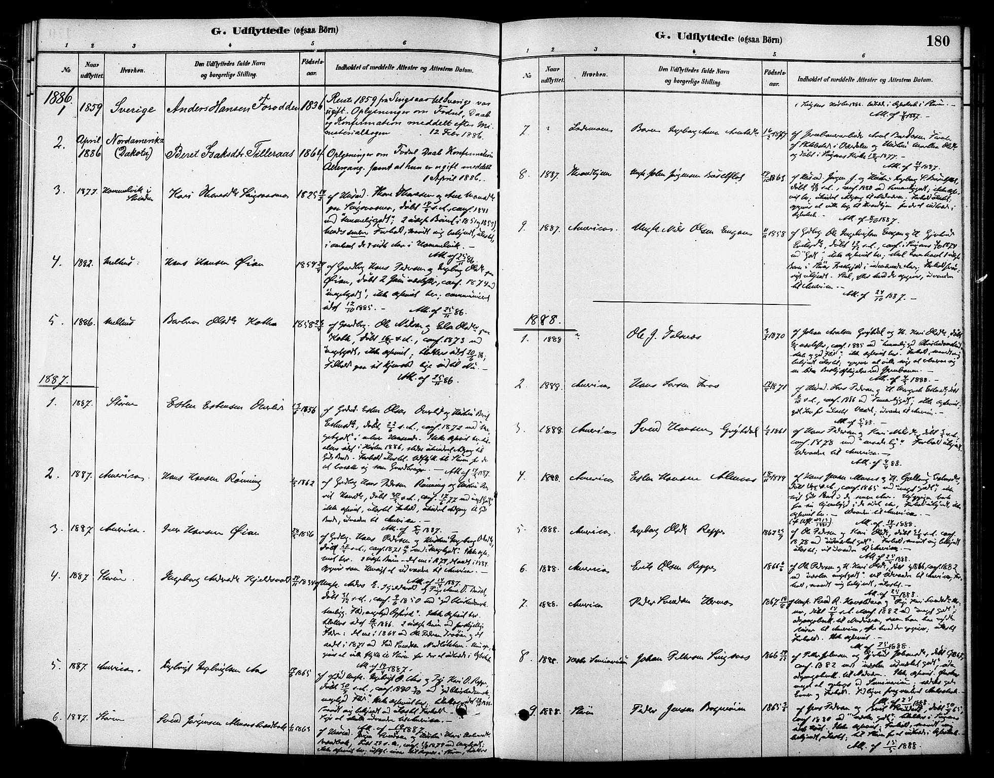 SAT, Ministerialprotokoller, klokkerbøker og fødselsregistre - Sør-Trøndelag, 688/L1024: Ministerialbok nr. 688A01, 1879-1890, s. 180