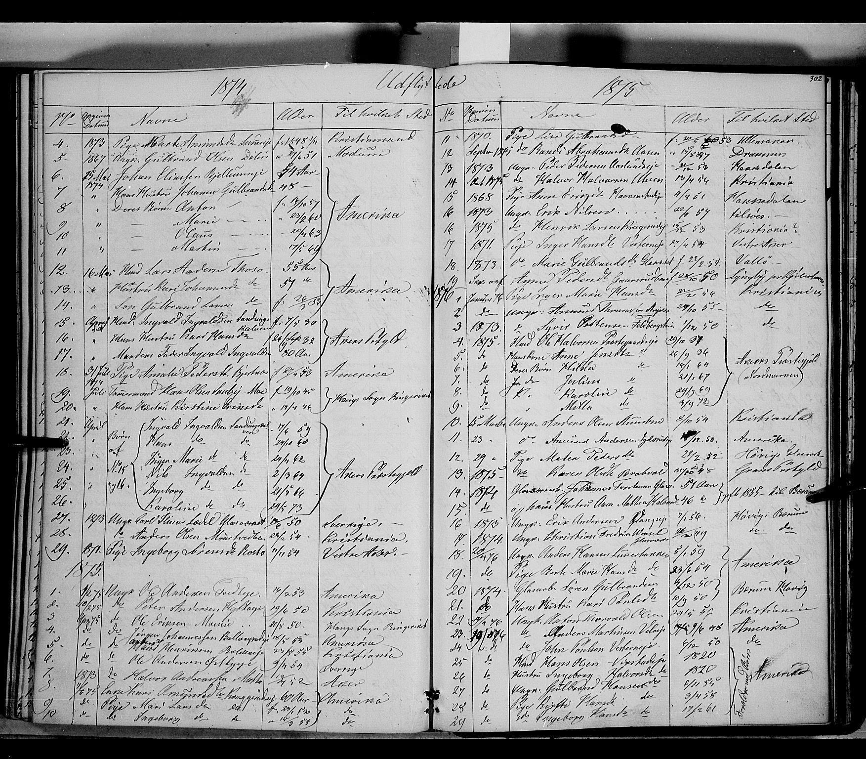 SAH, Jevnaker prestekontor, Ministerialbok nr. 7, 1858-1876, s. 302