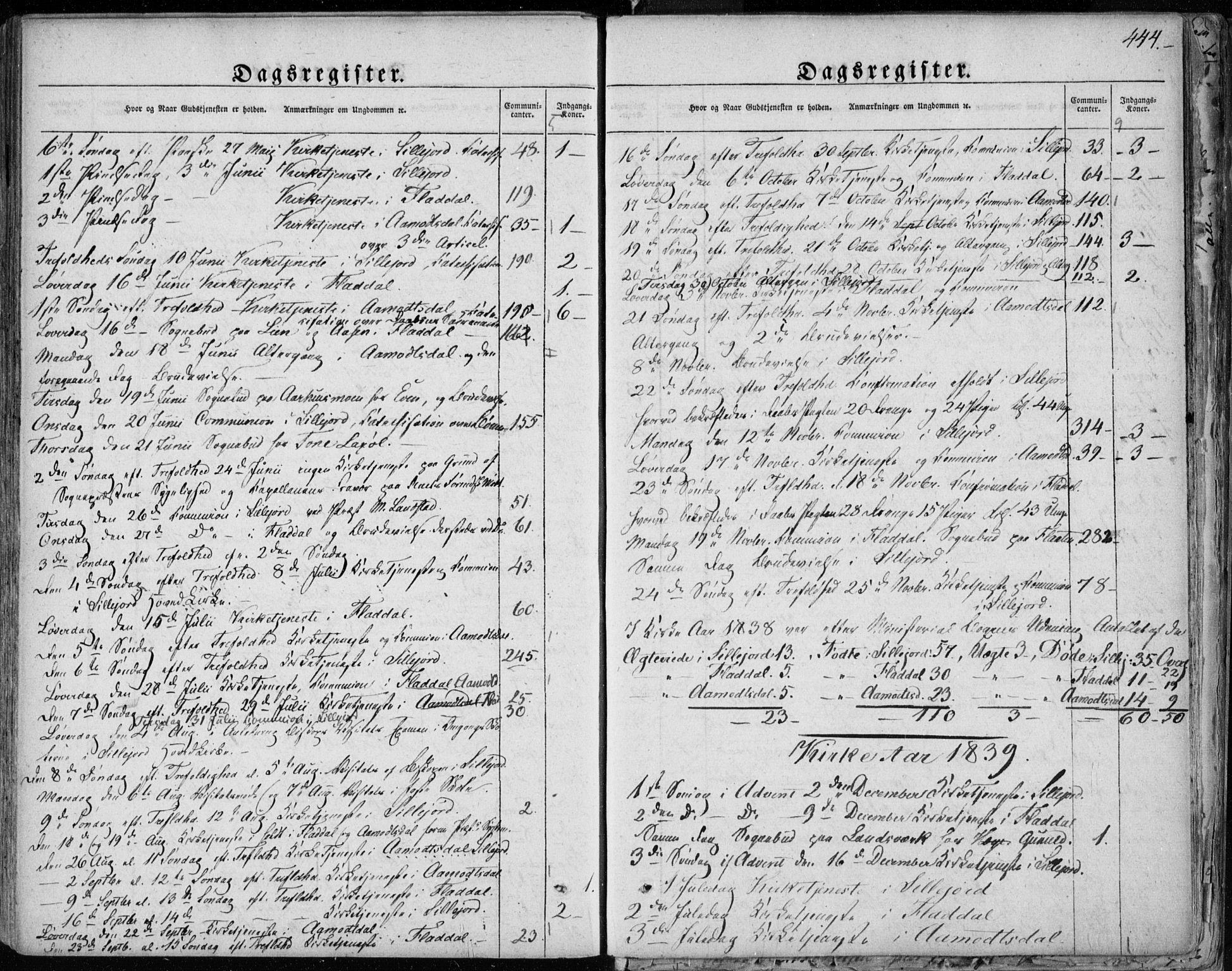 SAKO, Seljord kirkebøker, F/Fa/L0011: Ministerialbok nr. I 11, 1831-1849, s. 444