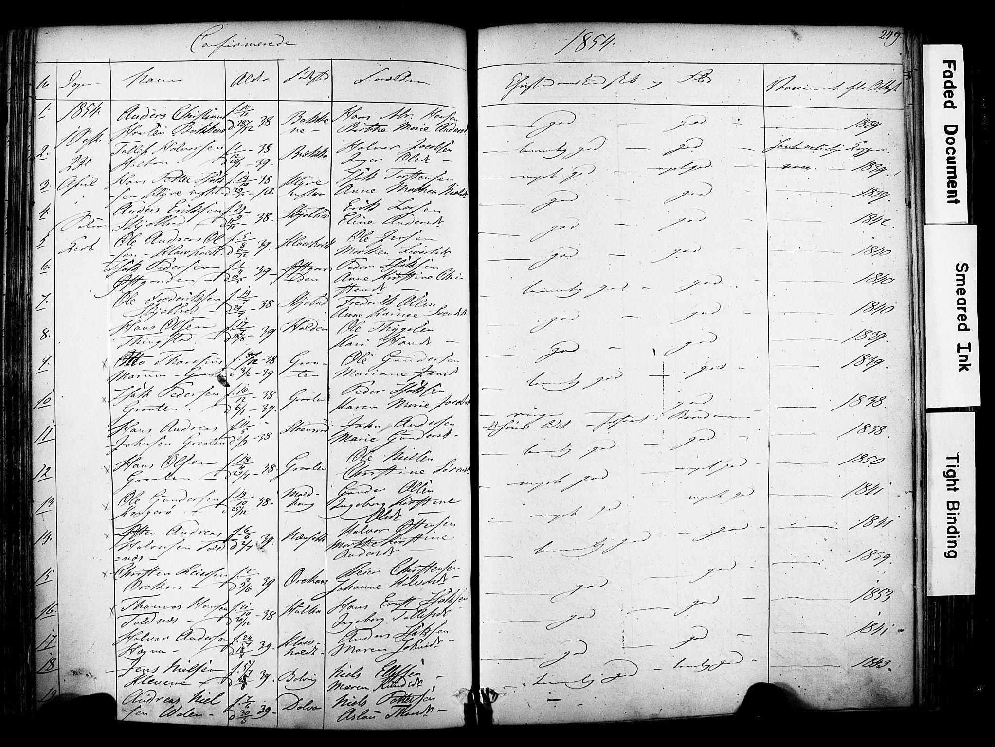 SAKO, Solum kirkebøker, F/Fa/L0006: Ministerialbok nr. I 6, 1844-1855, s. 249