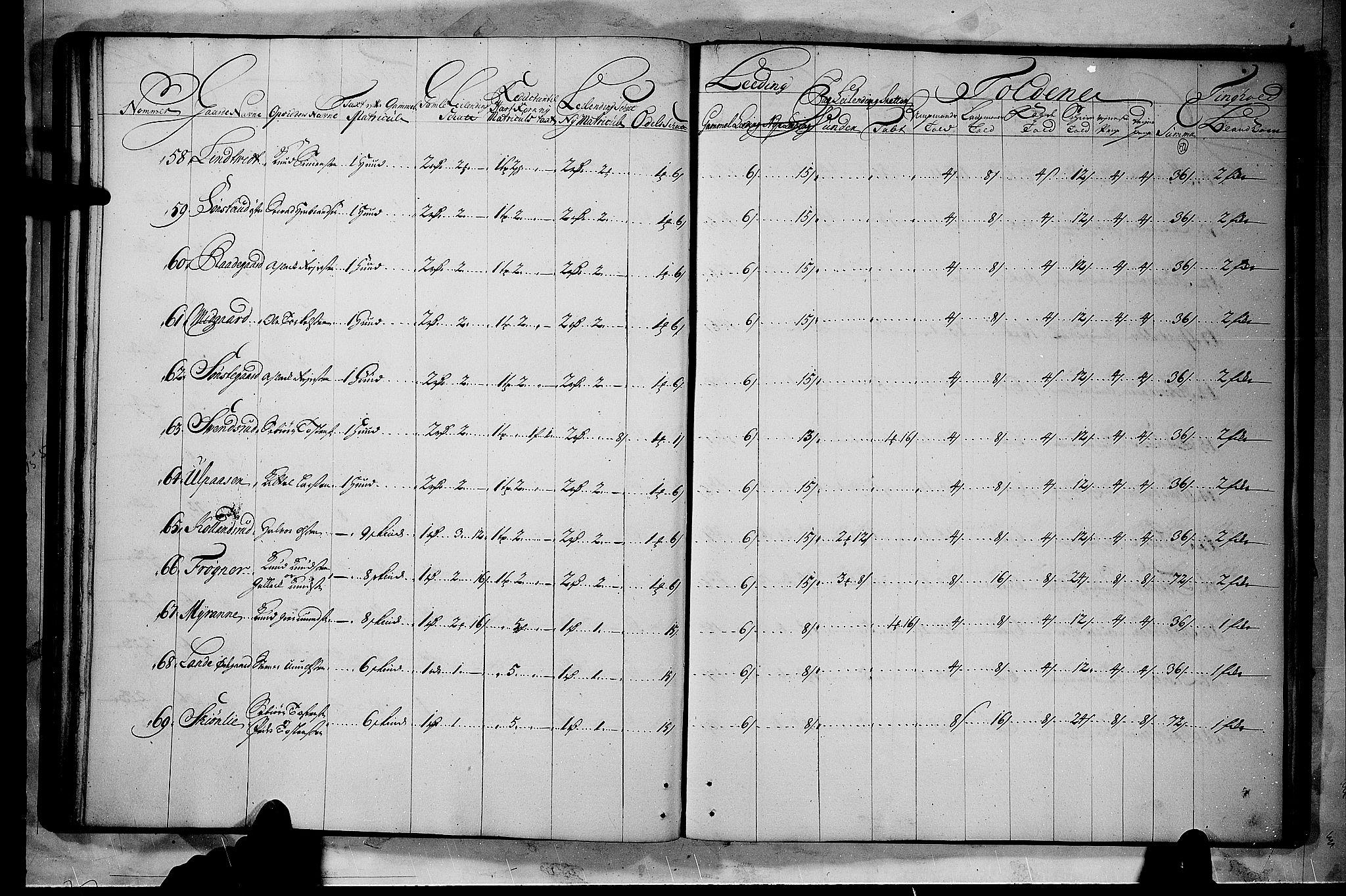 RA, Rentekammeret inntil 1814, Realistisk ordnet avdeling, N/Nb/Nbf/L0114: Numedal og Sandsvær matrikkelprotokoll, 1723, s. 53
