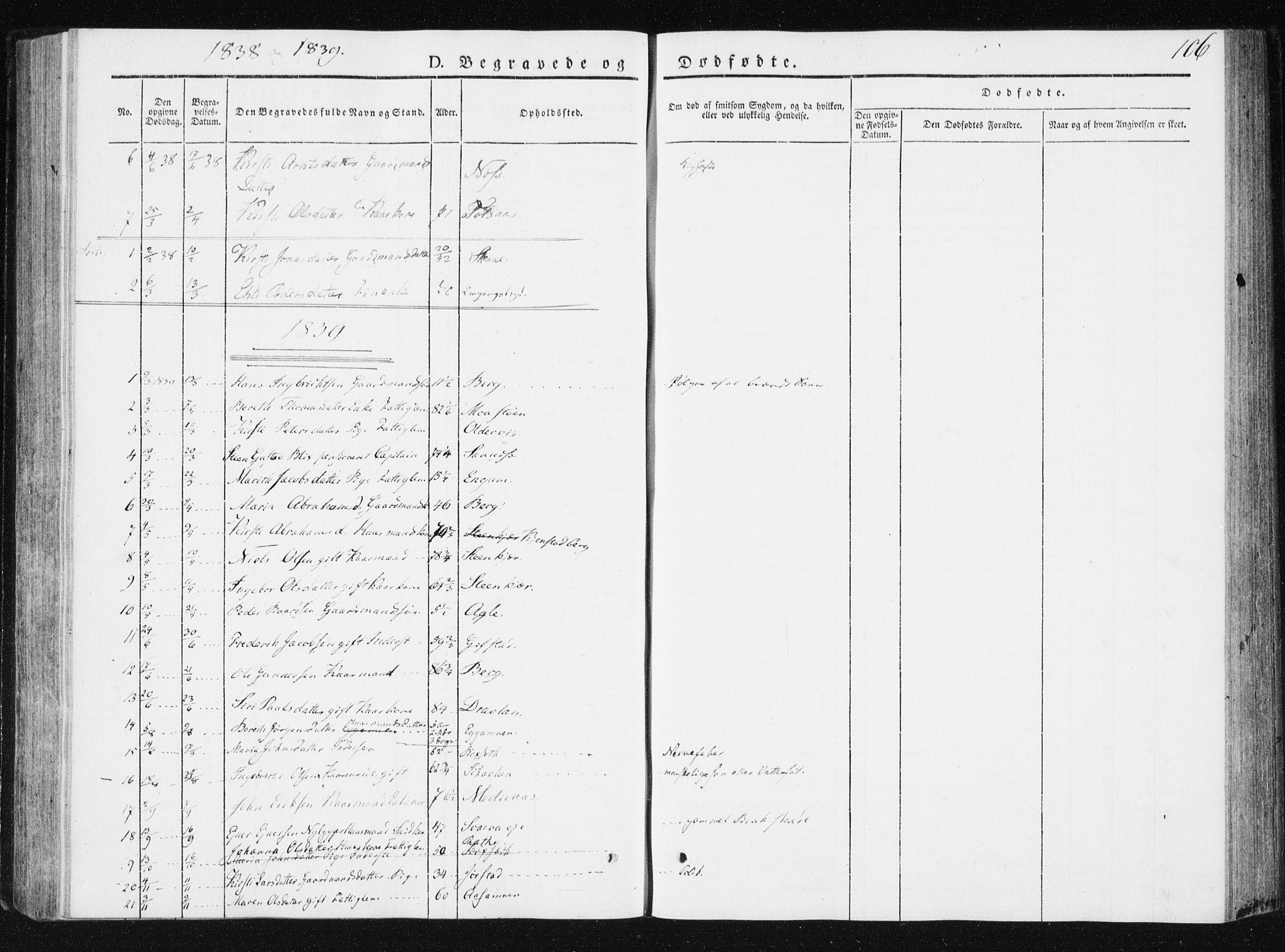 SAT, Ministerialprotokoller, klokkerbøker og fødselsregistre - Nord-Trøndelag, 749/L0470: Ministerialbok nr. 749A04, 1834-1853, s. 106