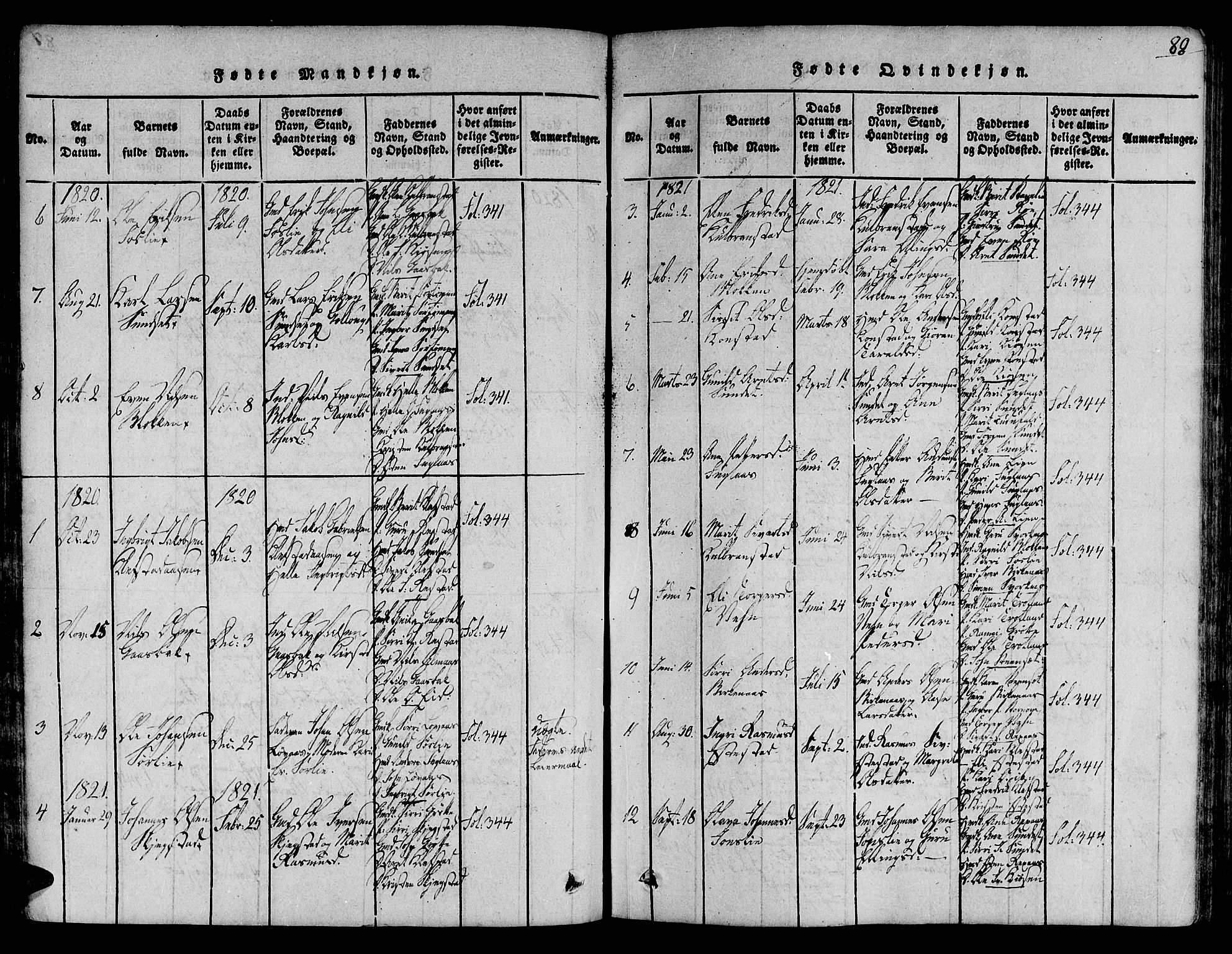 SAT, Ministerialprotokoller, klokkerbøker og fødselsregistre - Sør-Trøndelag, 691/L1068: Ministerialbok nr. 691A03 /4, 1816-1826, s. 88