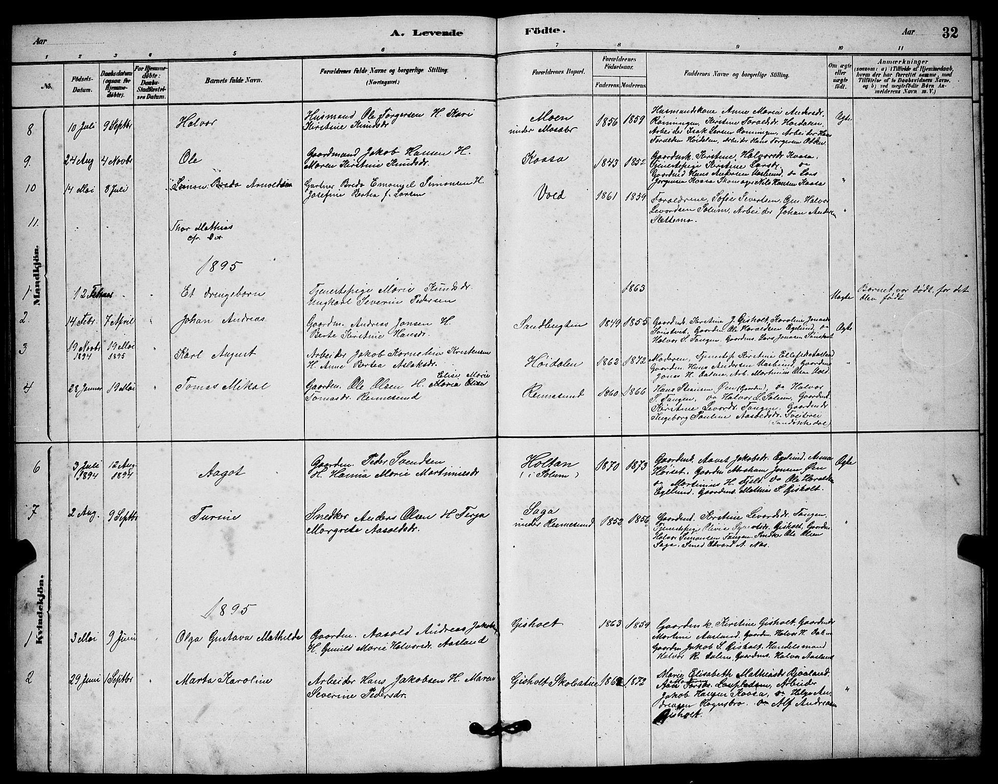 SAKO, Solum kirkebøker, G/Gc/L0001: Klokkerbok nr. III 1, 1880-1902, s. 32