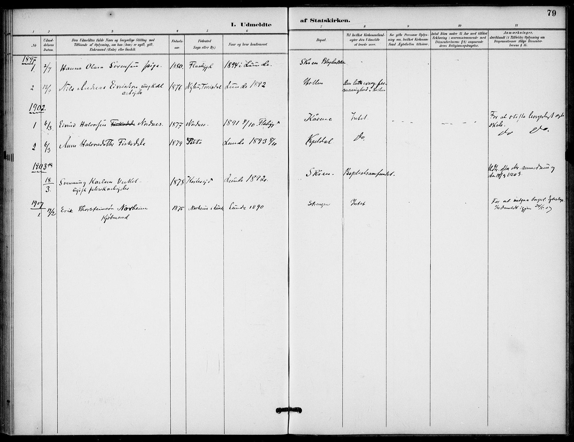 SAKO, Lunde kirkebøker, F/Fb/L0004: Ministerialbok nr. II 4, 1892-1907, s. 79