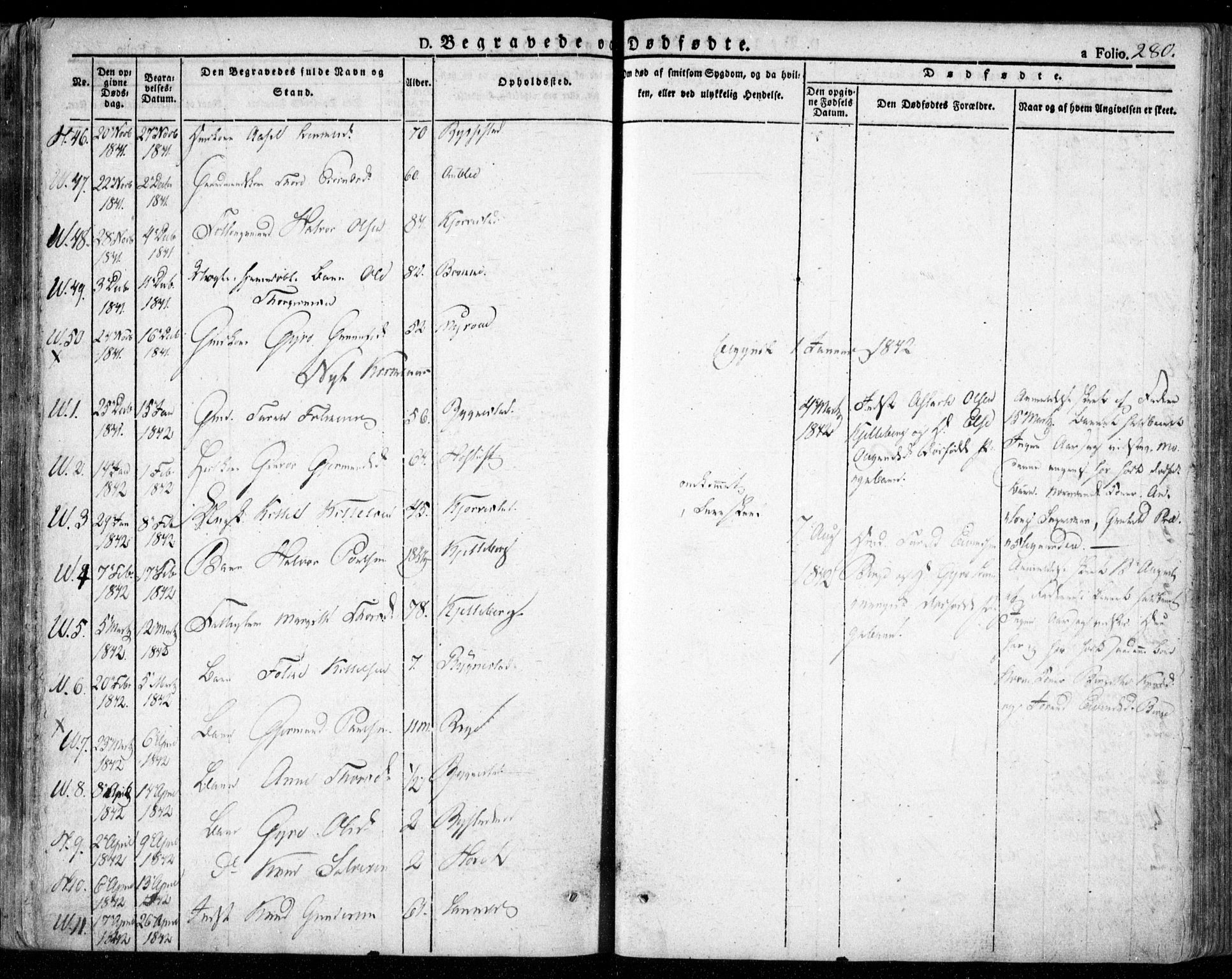 SAK, Valle sokneprestkontor, F/Fa/Fac/L0006: Ministerialbok nr. A 6, 1831-1853, s. 280