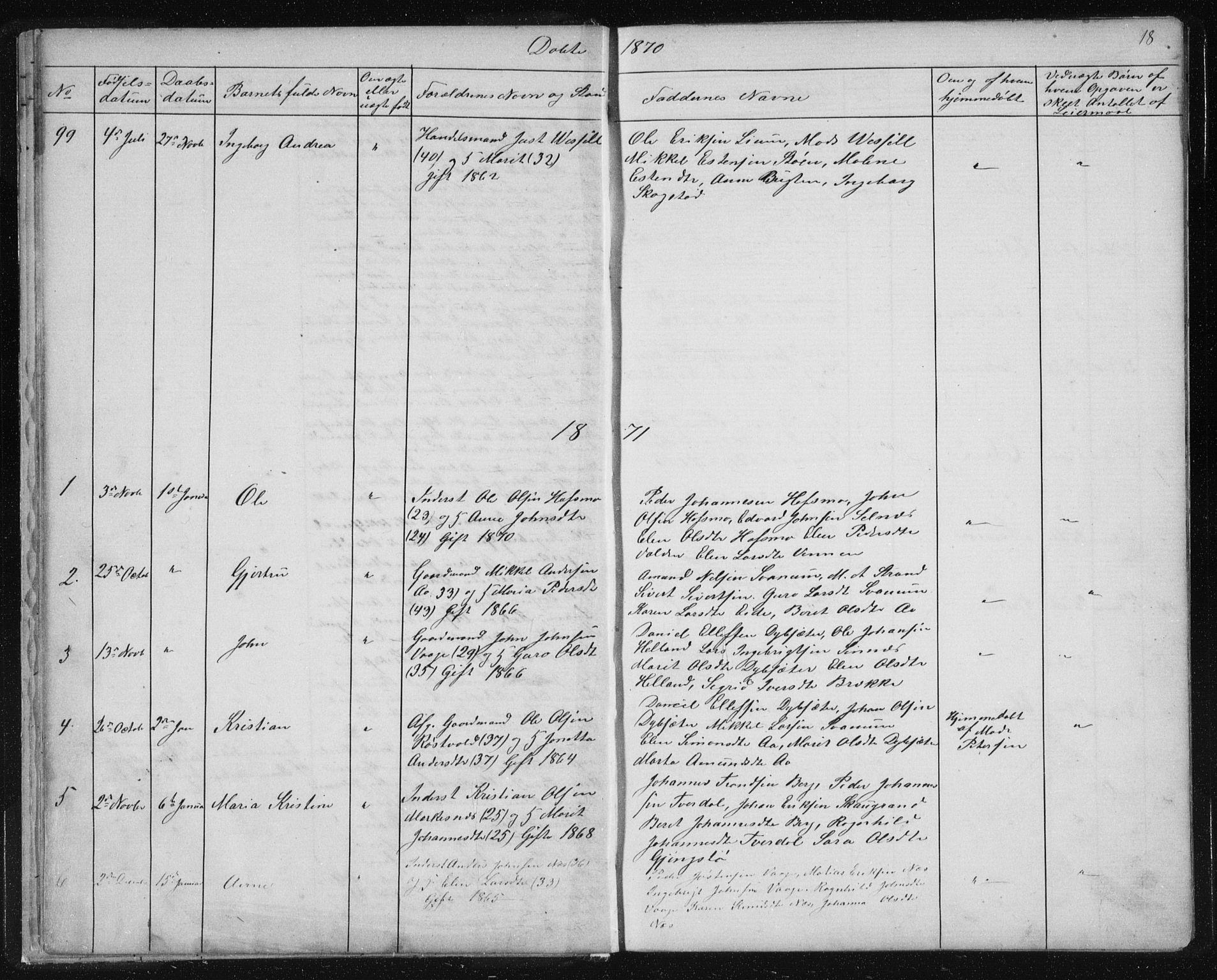 SAT, Ministerialprotokoller, klokkerbøker og fødselsregistre - Sør-Trøndelag, 630/L0503: Klokkerbok nr. 630C01, 1869-1878, s. 18
