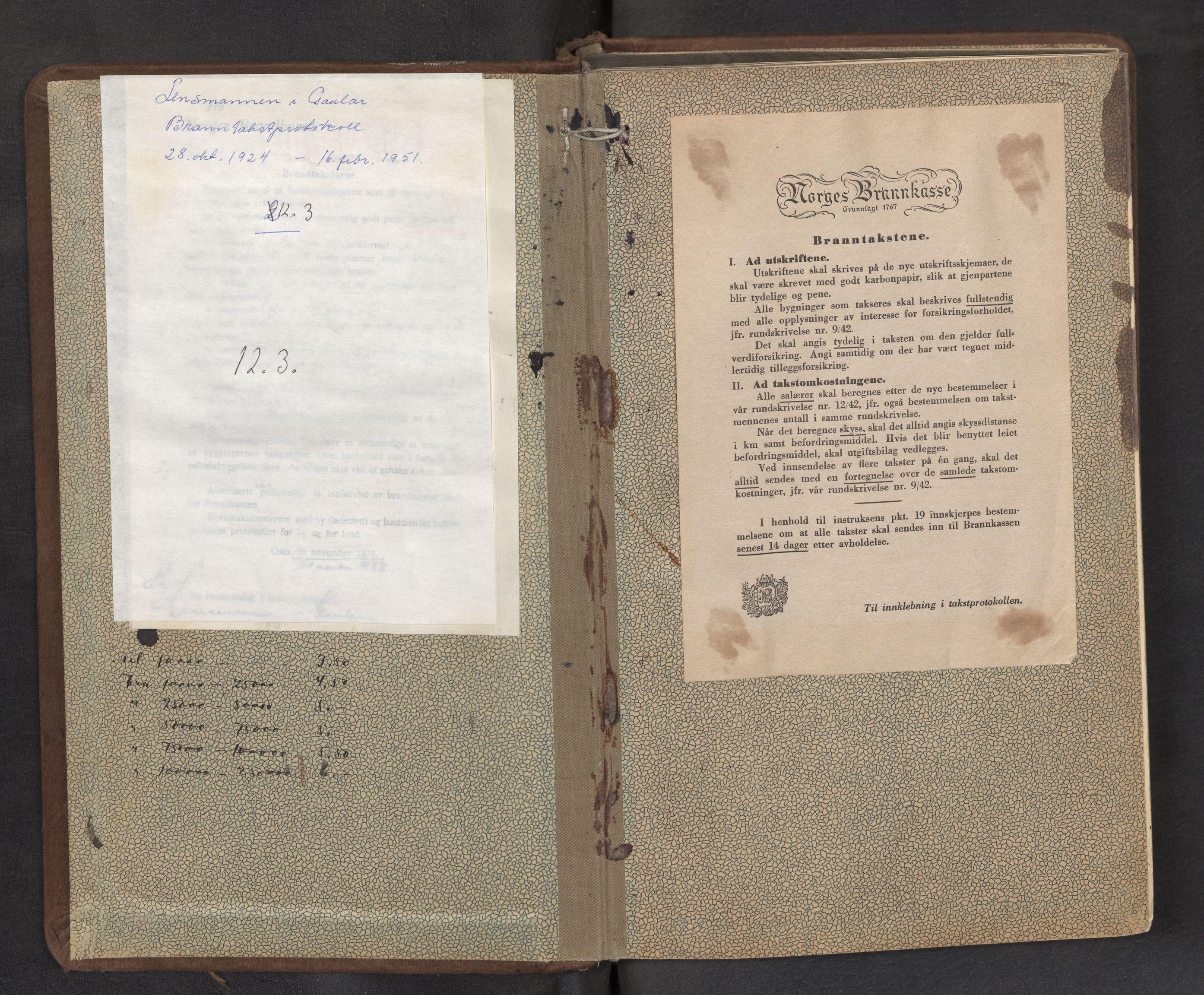 SAB, Lensmannen i Gaular, 0012/L0003: Branntakstprotokoll, 1924-1951