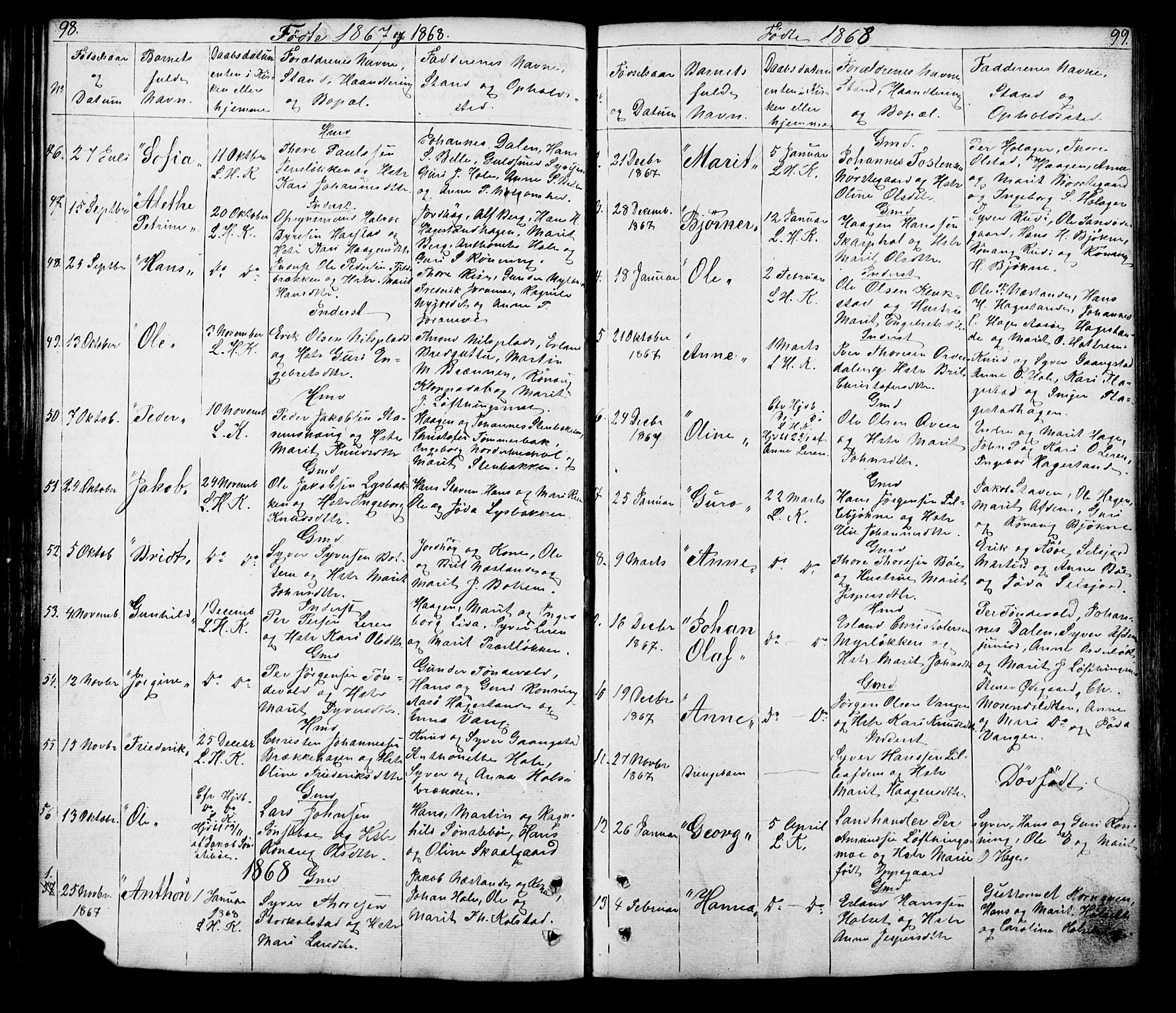 SAH, Lesja prestekontor, Klokkerbok nr. 5, 1850-1894, s. 98-99
