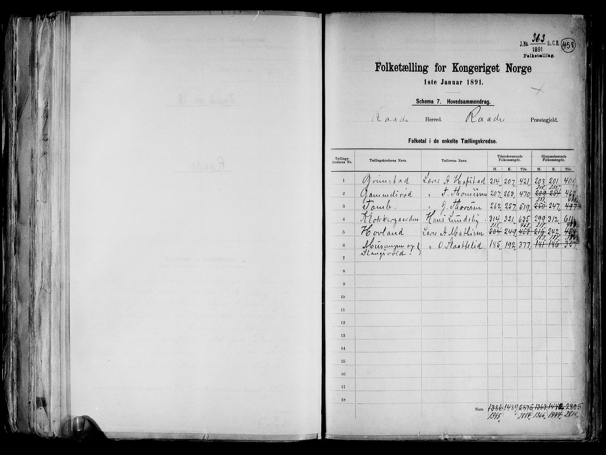 RA, Folketelling 1891 for 0135 Råde herred, 1891, s. 2